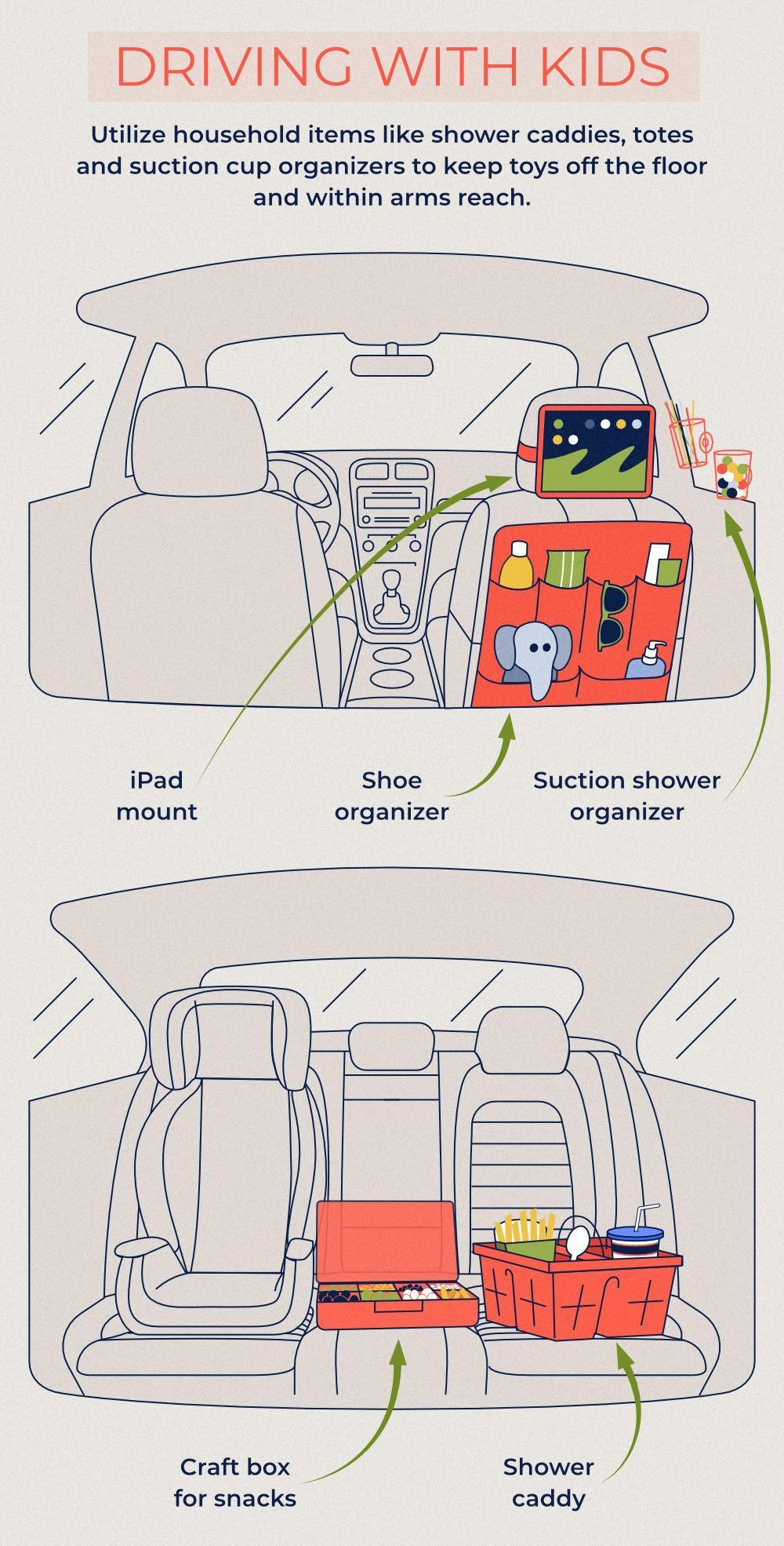 Car Engine Diagram for Kids 24 Road Trip Hacks You Can T Live without Of Car Engine Diagram for Kids