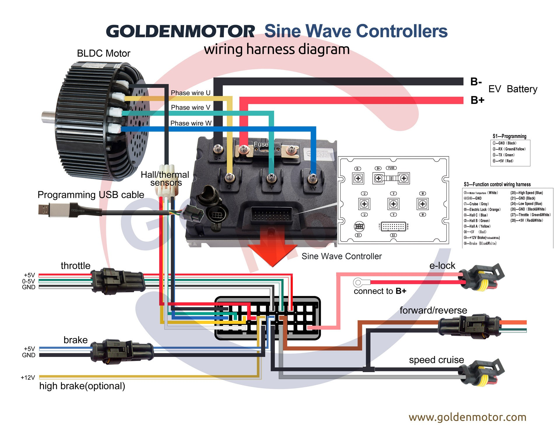 Car Engine Diagram Pdf Dorable Electric Wiring Pdf Embellishment Electrical Diagram Ideas