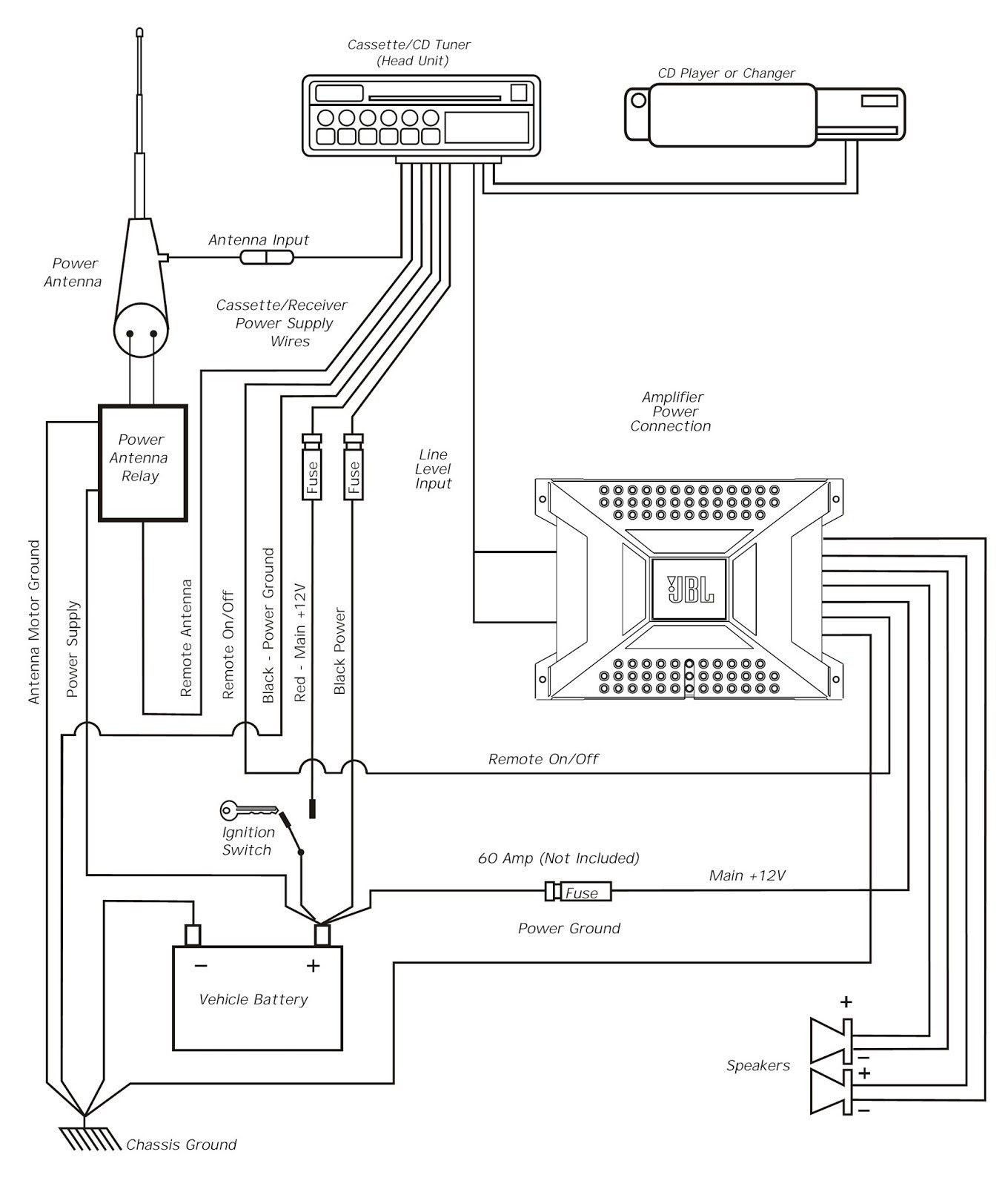Car Interior Diagram Awesome Audi Quattro 2003 Of Car Interior Diagram