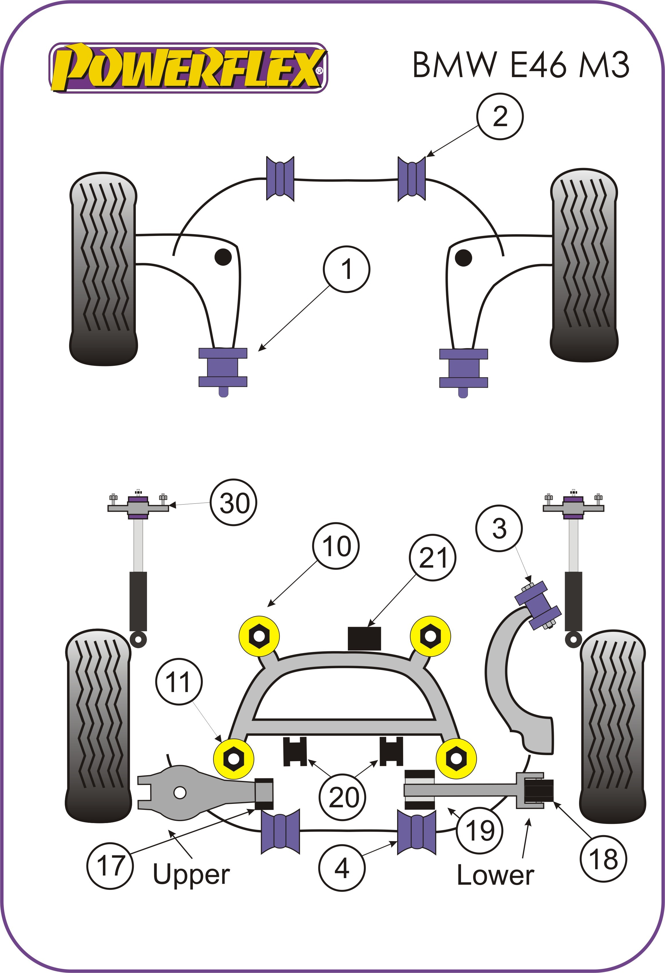Car Rear Suspension Diagram Pfr5 5630 10 Road Series Pack Of 2 Powerflex Poly Bushes Of Car Rear Suspension Diagram