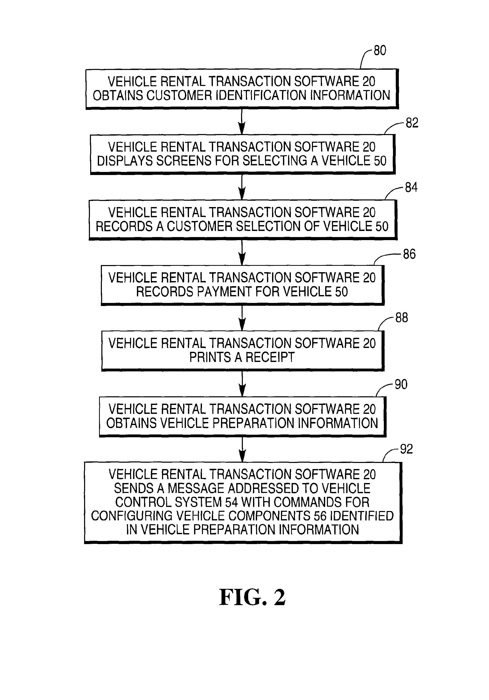 Car Rental Class Diagram Patent Ep A2 Vehicle Rental Transaction System and Method Of Car Rental Class Diagram