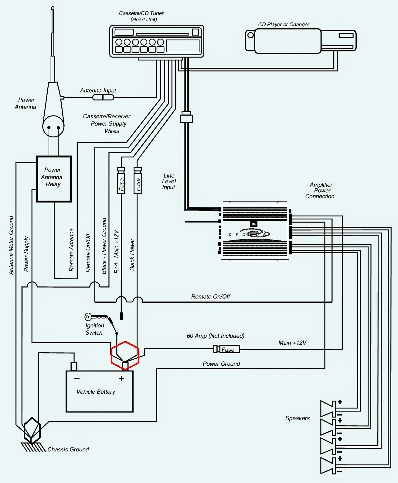 Car Stereo Installation Diagram My Wiring Install Amp Amplifier Simplified Shapes Of