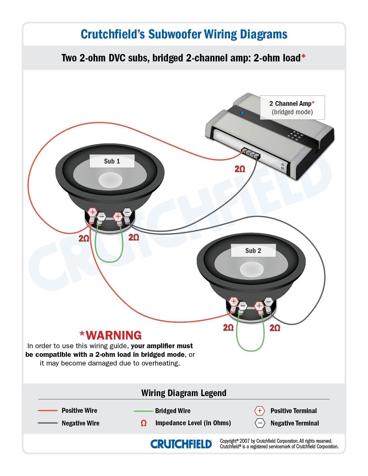 Car Subwoofer Amp Circuit Diagram Car Sub and Amp Wiring Diagram Wiring Diagram – Simplepilgrimage Of Car Subwoofer Amp Circuit Diagram