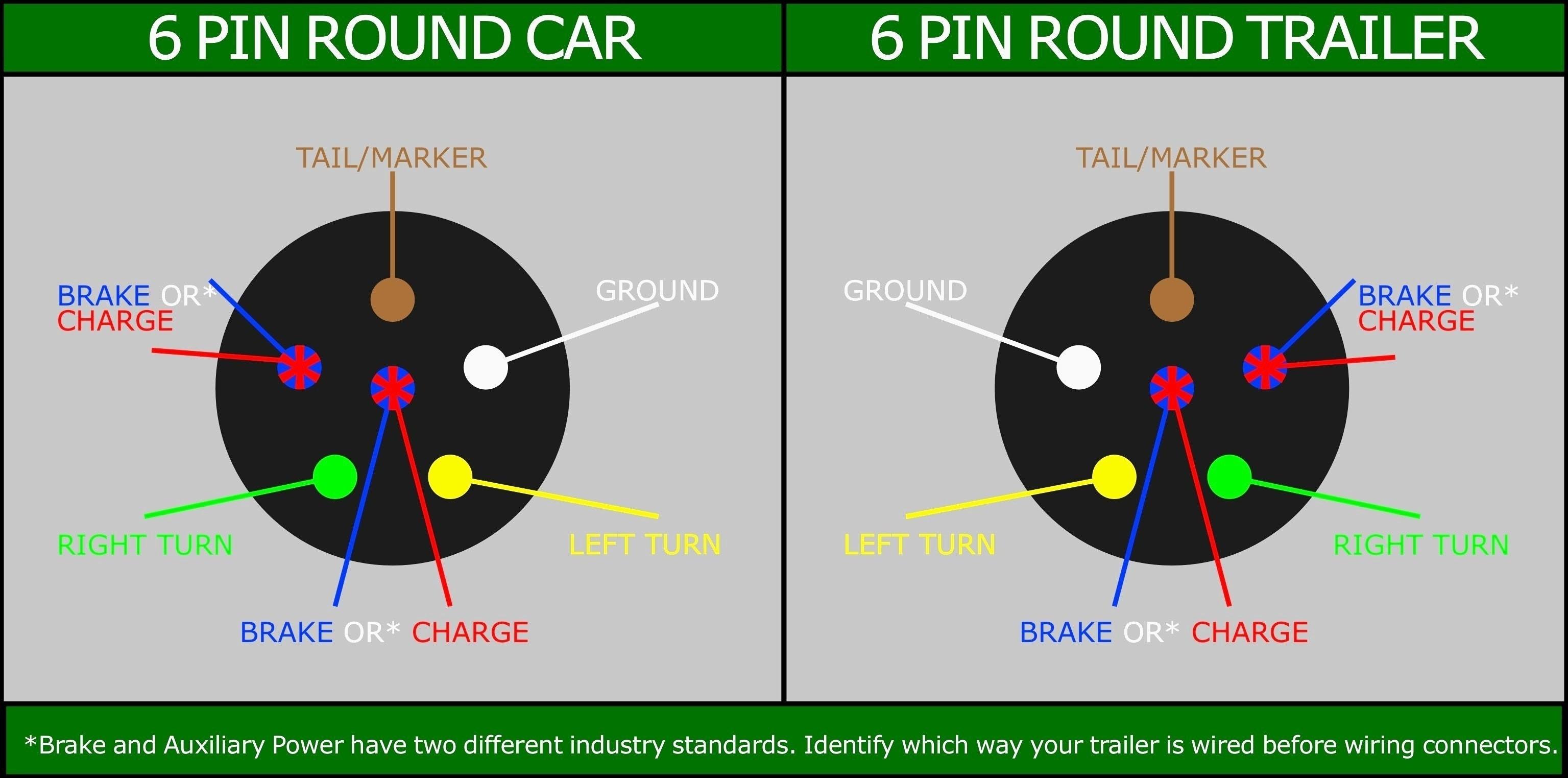 Car Trailer Wire Diagram Wiring Diagram for 7 Way Trailer Plug Electrical Circuit 7 Blade Of Car Trailer Wire Diagram
