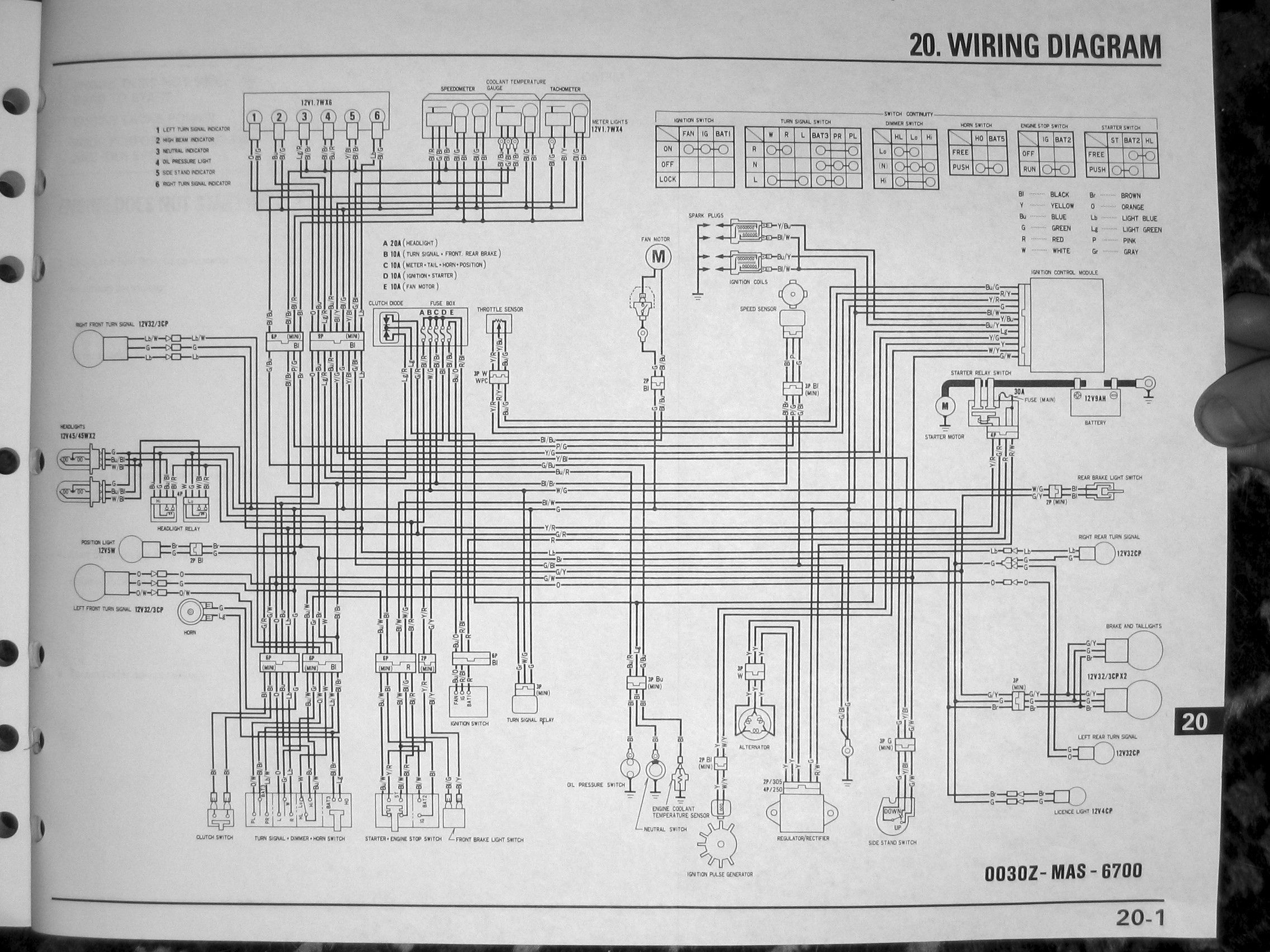 1978 Honda Cb400A Wiring Diagram from detoxicrecenze.com