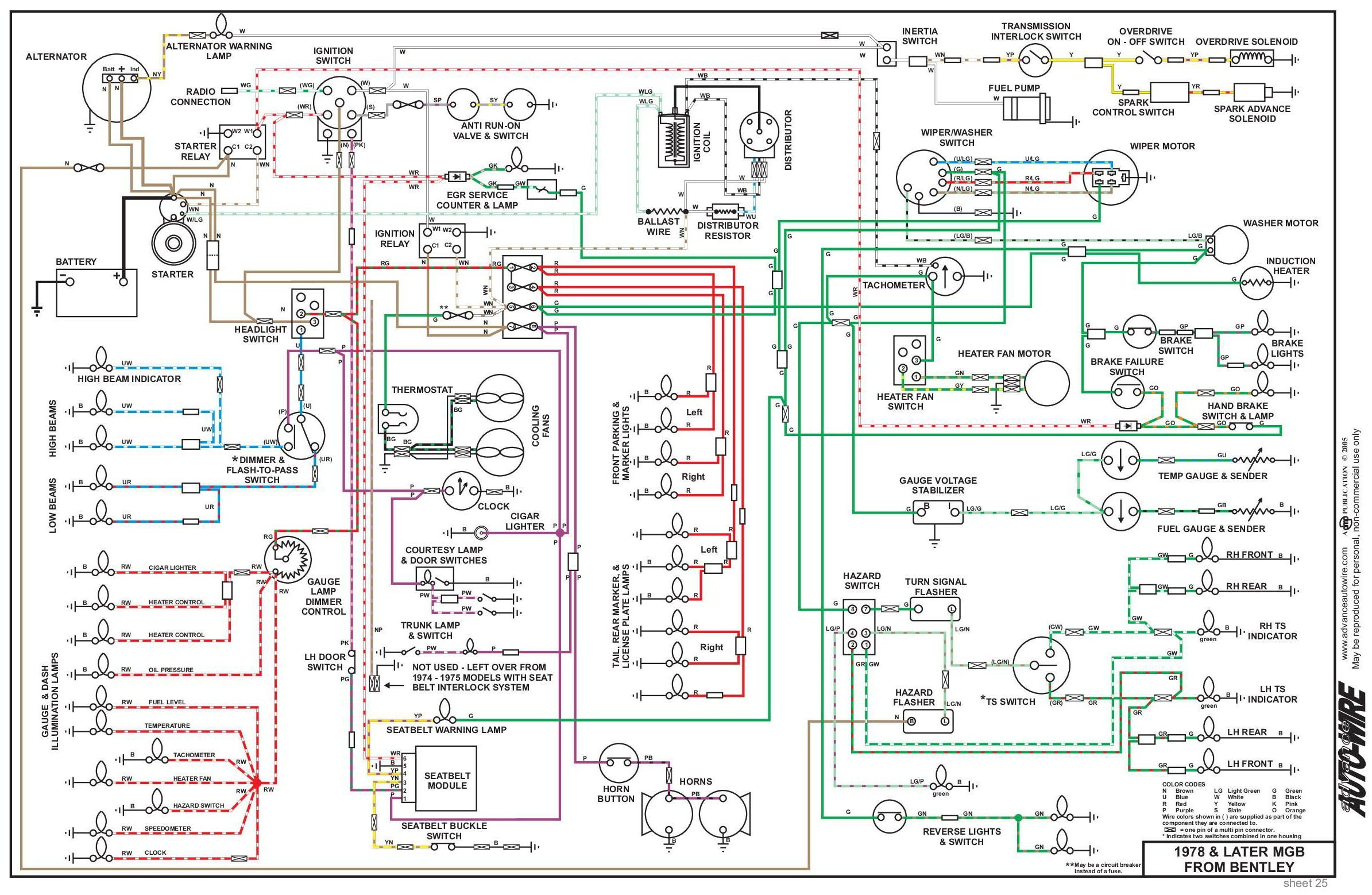 Club Car Engine Parts Diagram Mgb Engine Wiring Another Blog About Wiring Diagram • Of Club Car Engine Parts Diagram Starter Generator Wiring Diagram Golf Cart Reference Wiring Diagrams