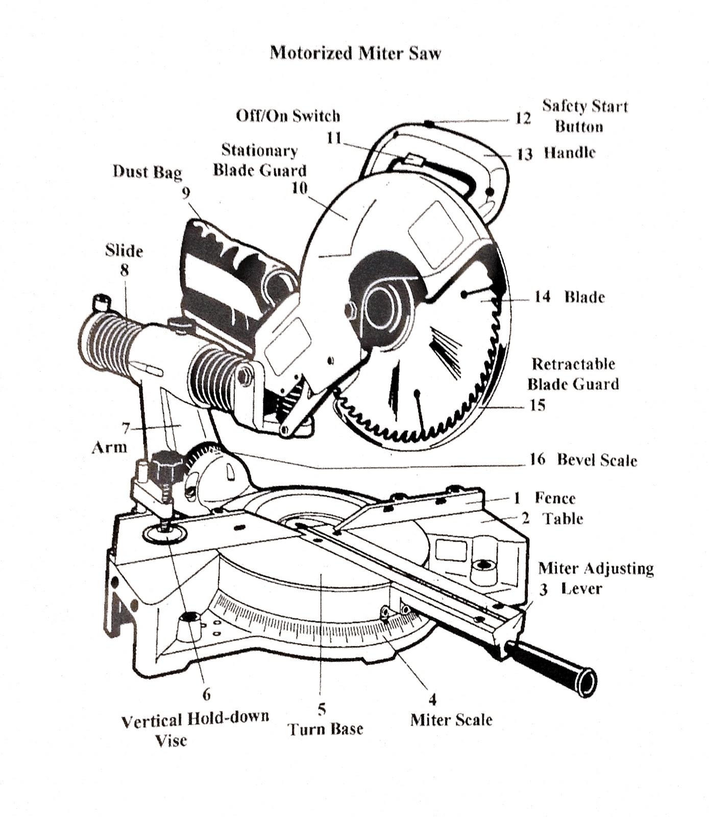 Dewalt Miter Saw Parts Diagram Miter Saw Diagram Another Blog About Wiring Diagram • Of Dewalt Miter Saw Parts Diagram