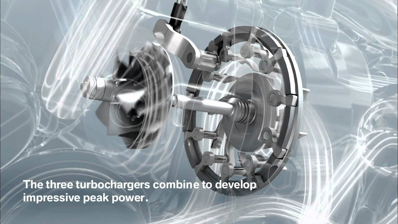 Diagram Of A Turbocharger Bmw Tri Turbo Sel Engine Animation M550d Xdrive Of Diagram Of A Turbocharger