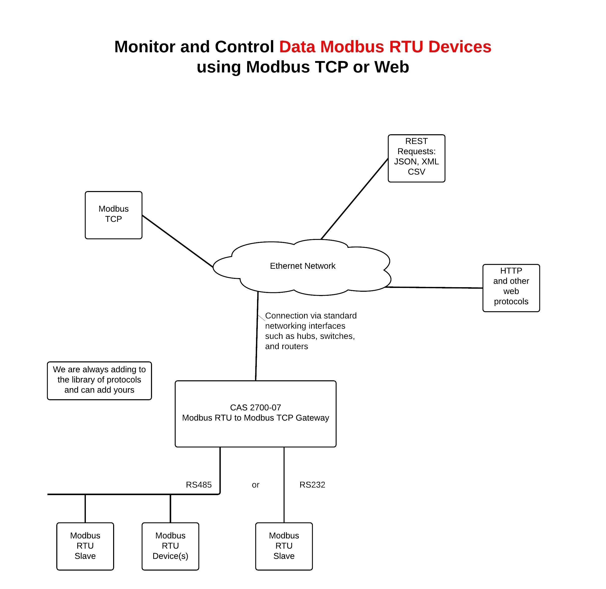 Diagram Of Car Controls Wiring Diagram Ac Split Lg Save tower Ac Wiring Diagram Fresh Http Of Diagram Of Car Controls