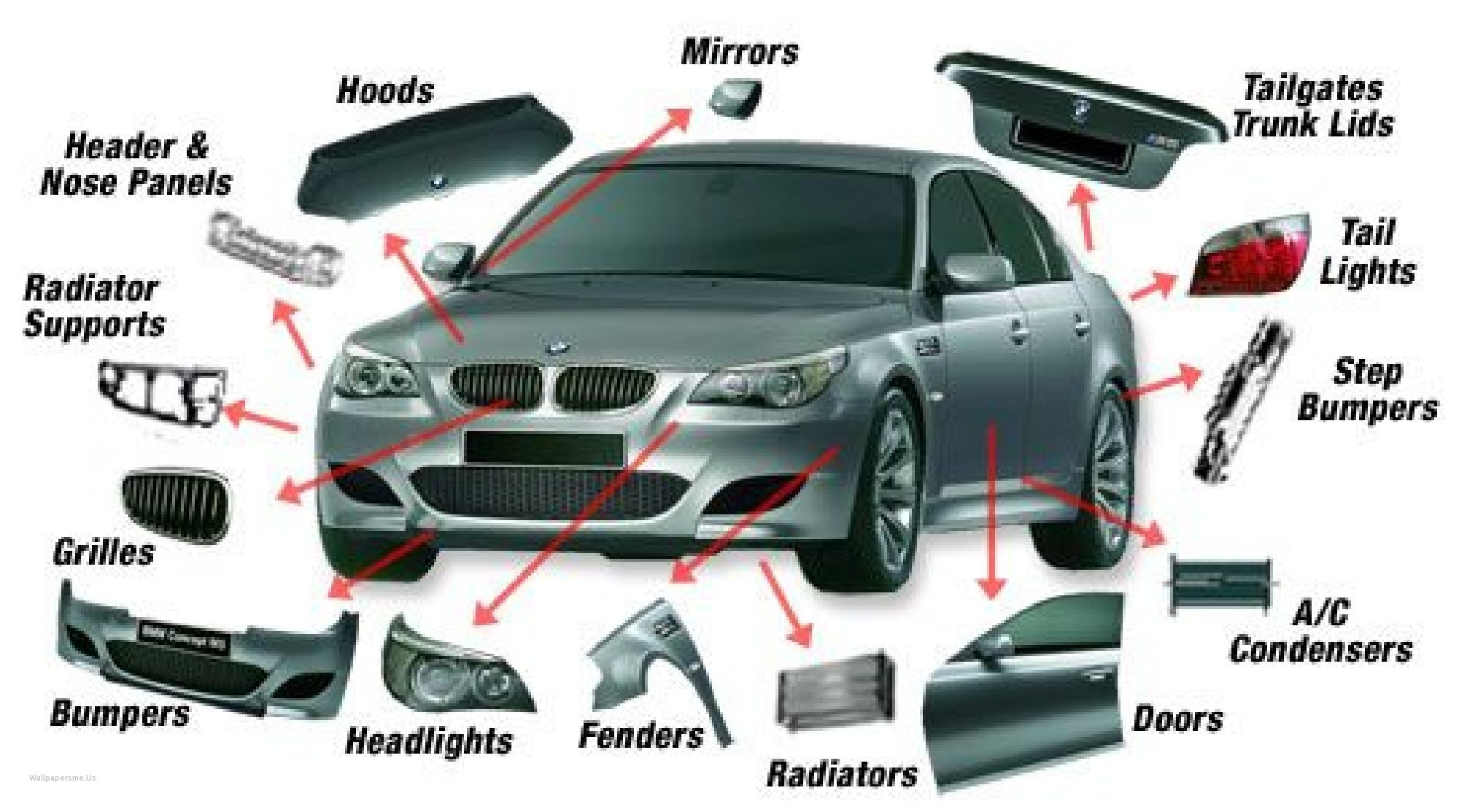Diagram Of Car Parts Exterior Car Parts Names with Diagram Pdf Of Diagram Of Car Parts Exterior