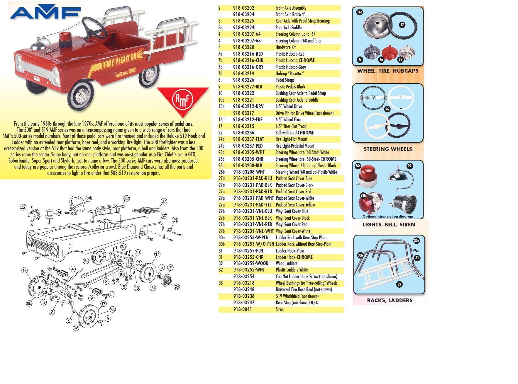 Diagram Of Car Wheel Parts 6 5 Inch Pedal Car Tire Of Diagram Of Car Wheel Parts