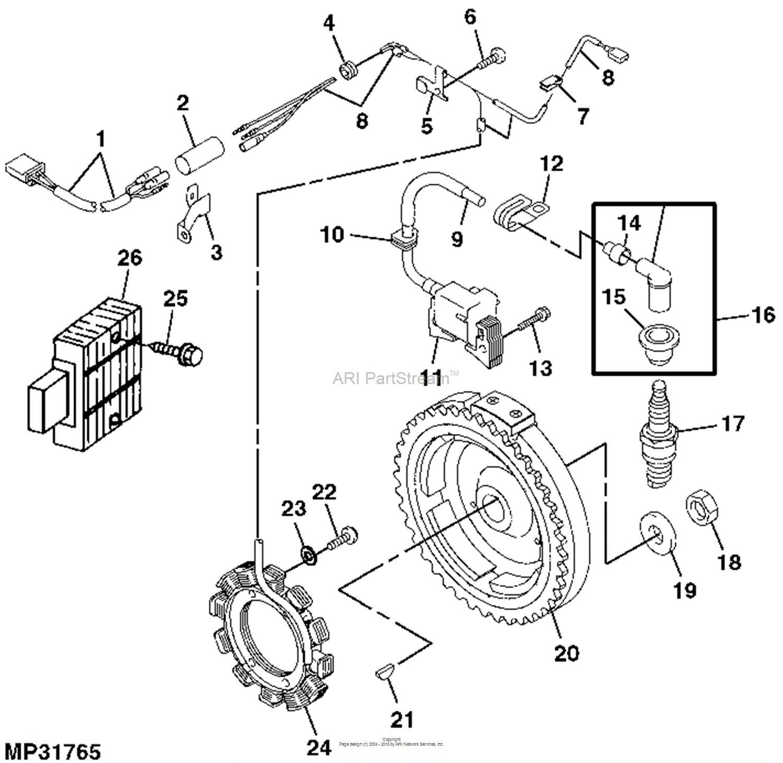 Diagram Of Car Wheel Parts John Deere Parts Diagrams John Deere Cs Gator Light Duty Utility Of Diagram Of Car Wheel Parts