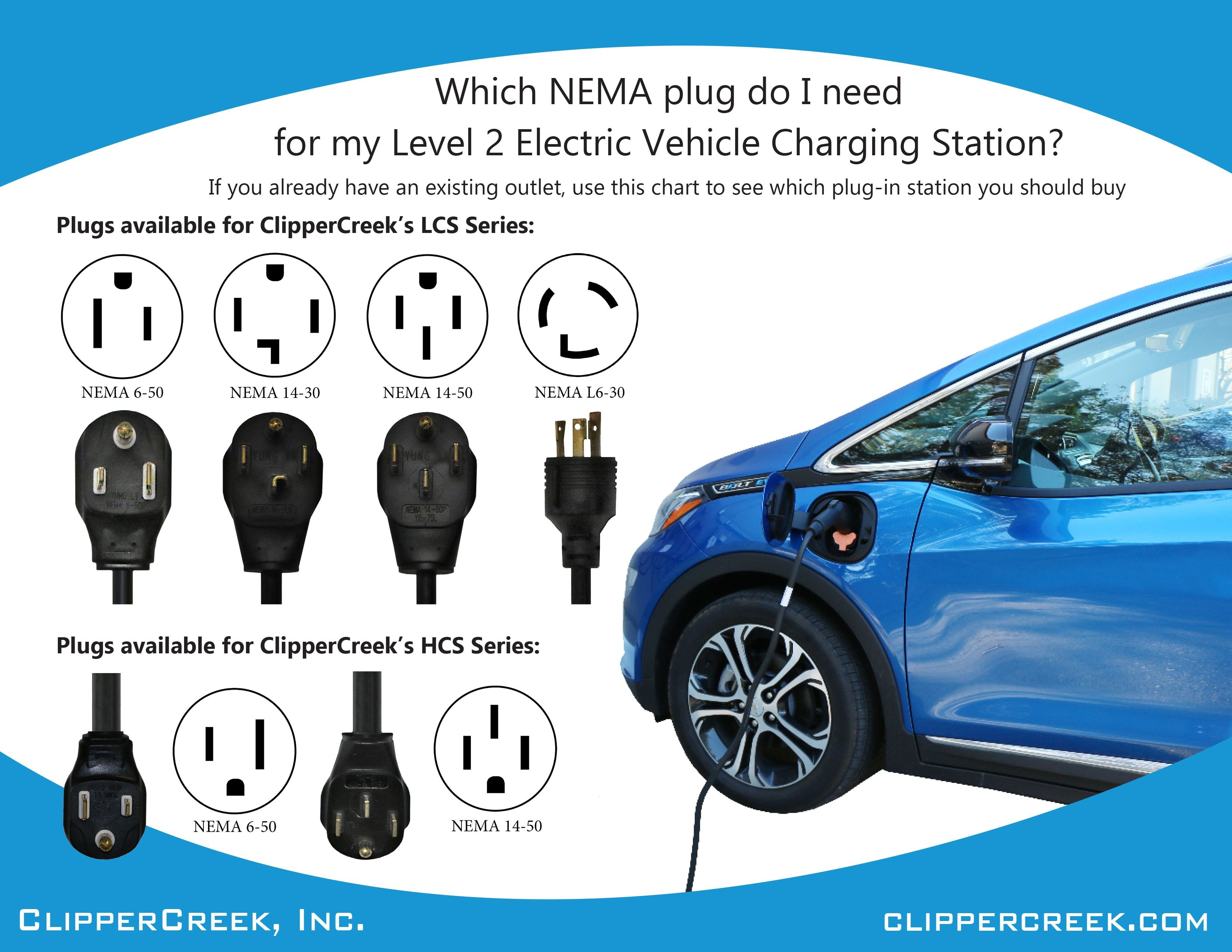 Diagram Of Electric Car which Type Of Plug for A Level 2 Electric Car Charging Station