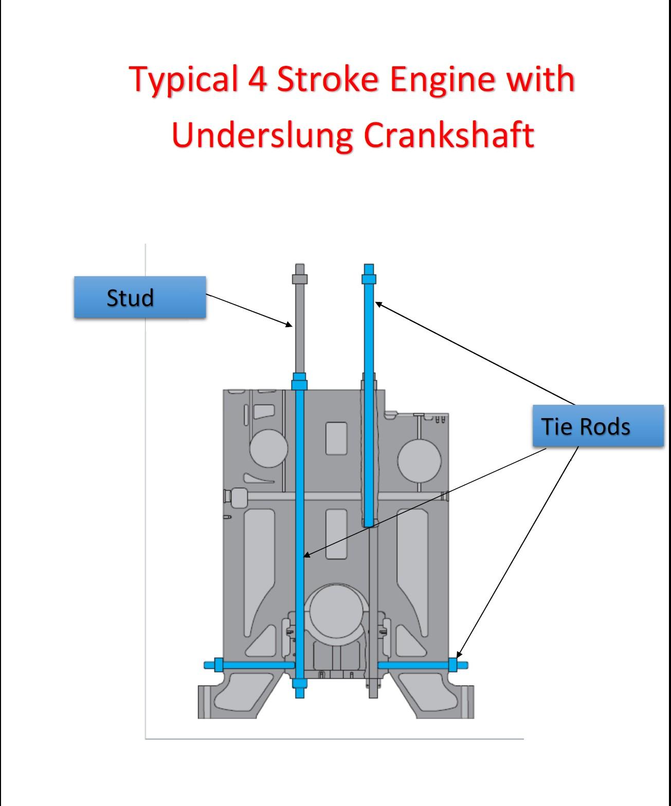 Diagram Of Four Stroke Engine Basics Of Marine Engineering Of Diagram Of Four Stroke Engine