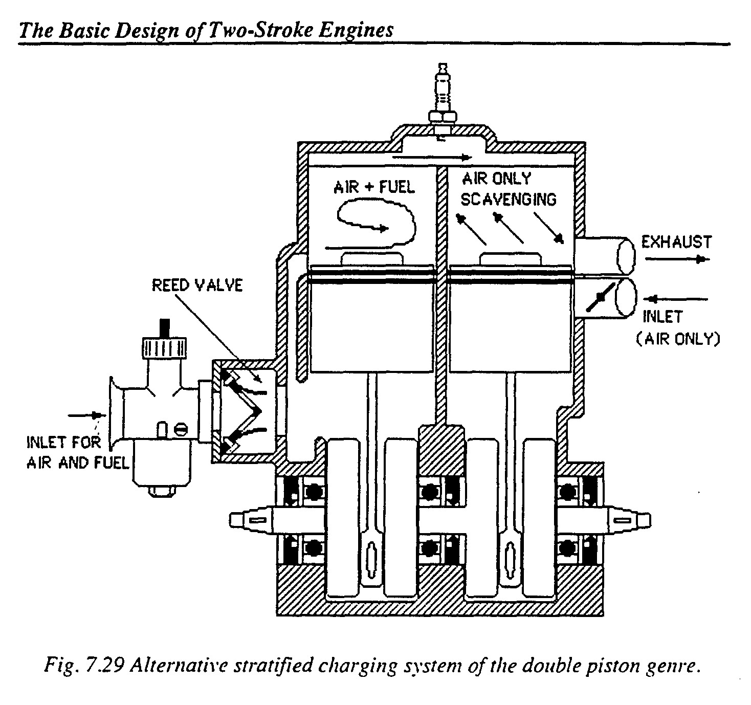 Diagram Of Four Stroke Engine Wo A1 Two Cycle Engine with Reduced Hydrocarbon Emissions Of Diagram Of Four Stroke Engine