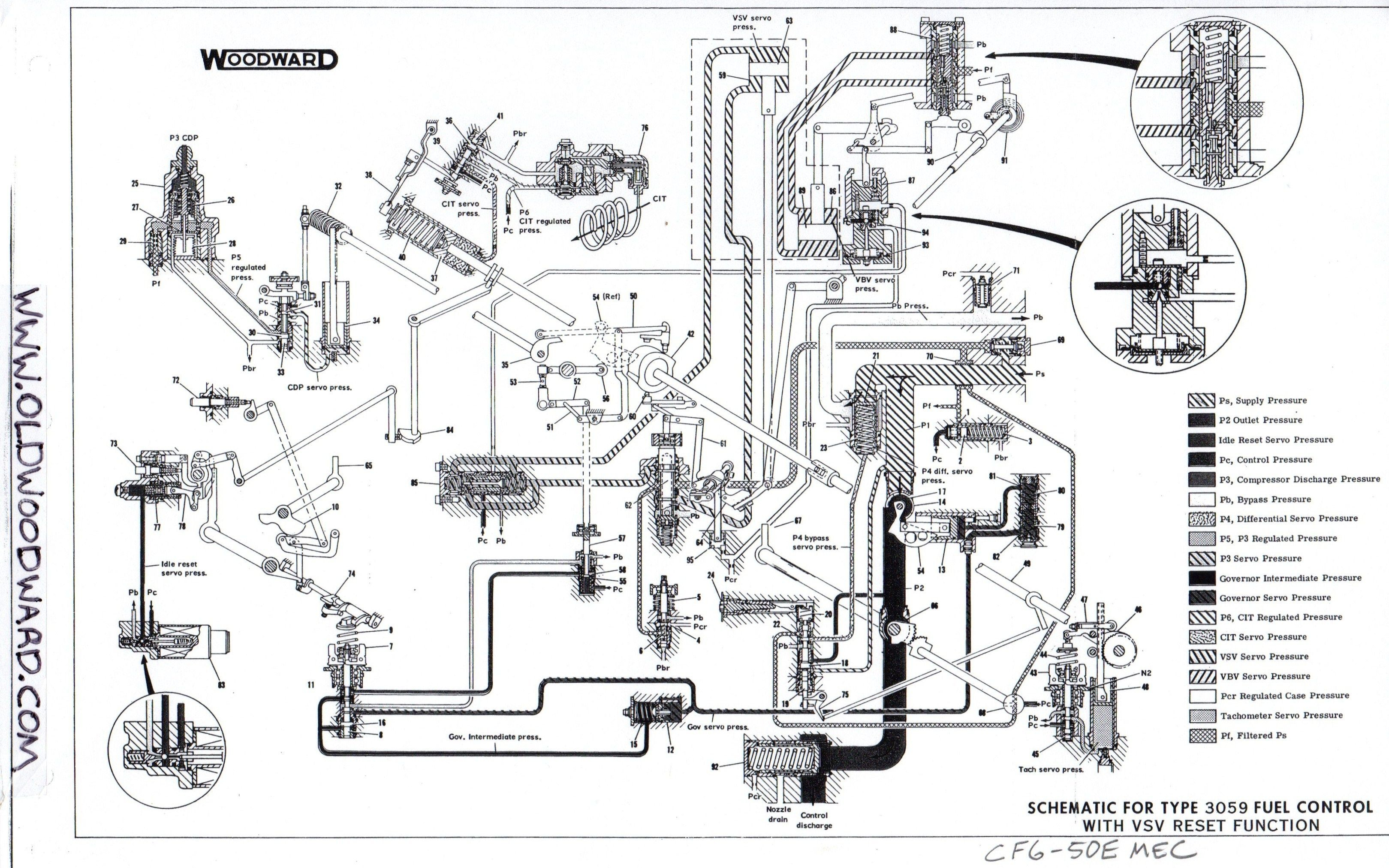 Diagram Of Jet Engine G E Cf6 50 Jet Engine Control Manufactured by the Woodward Governor Of Diagram Of Jet Engine