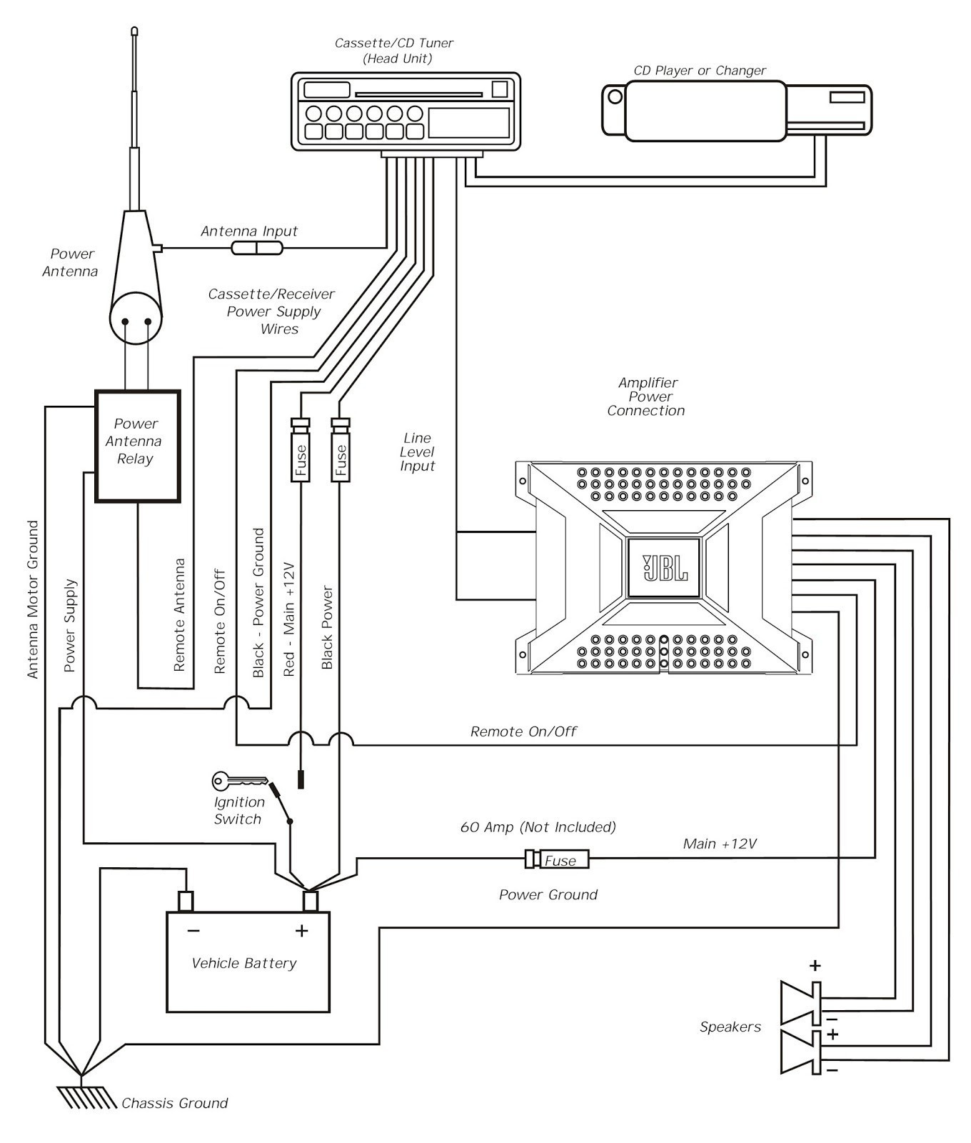 Dual Battery Wiring Diagram Car Audio Pioneer Eq 6500 Wiring Diagram Another Blog About Wiring Diagram • Of Dual Battery Wiring Diagram Car Audio Prado 150 Dual Battery Wiring Diagram Shahsramblings