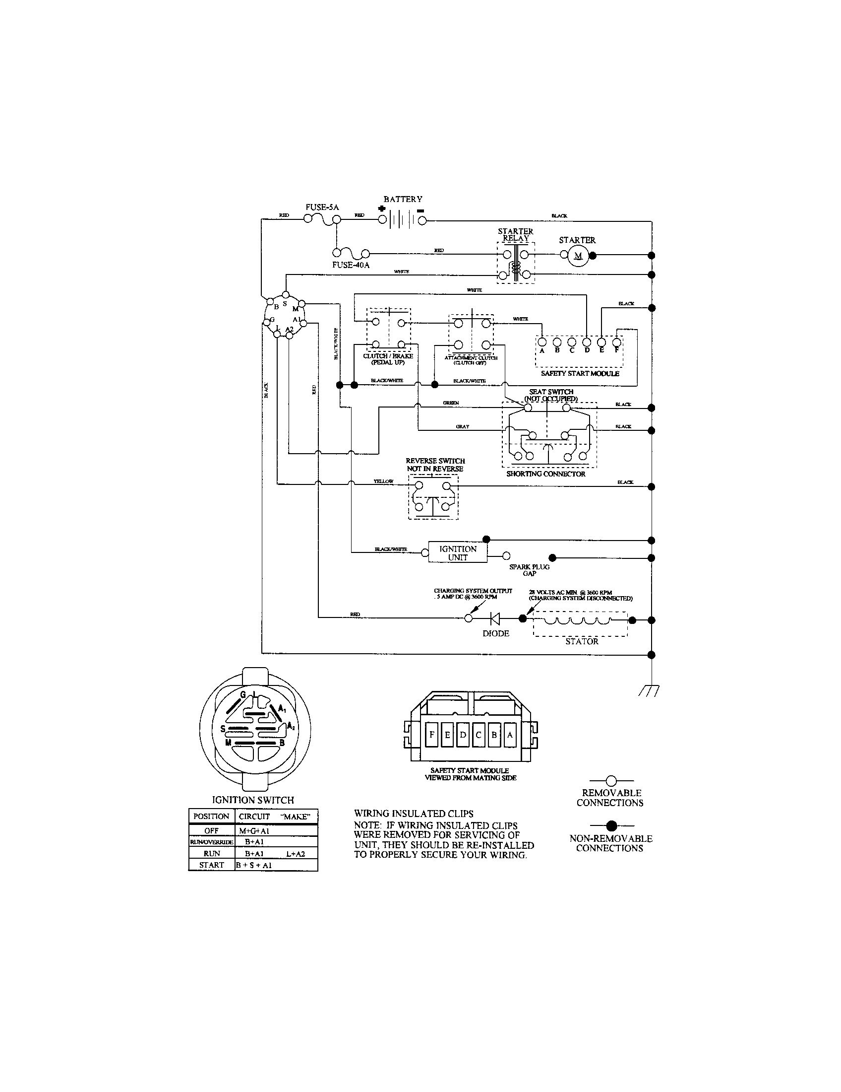 [DIAGRAM_1JK]  A0662 Husqvarna Lawn Tractor Wiring Diagram   Wiring Resources   Lawn Tractors Wiring Diagram For Electrolux      Wiring Resources