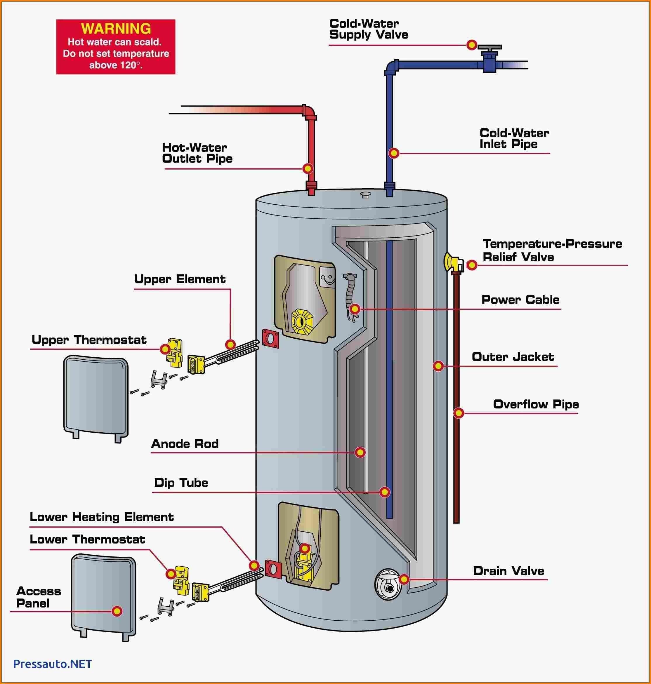 Electric Water Heater Wiring Diagram Wiring Diagram Electric Hot Water Heater Best Water Heater Wiring Of Electric Water Heater Wiring Diagram