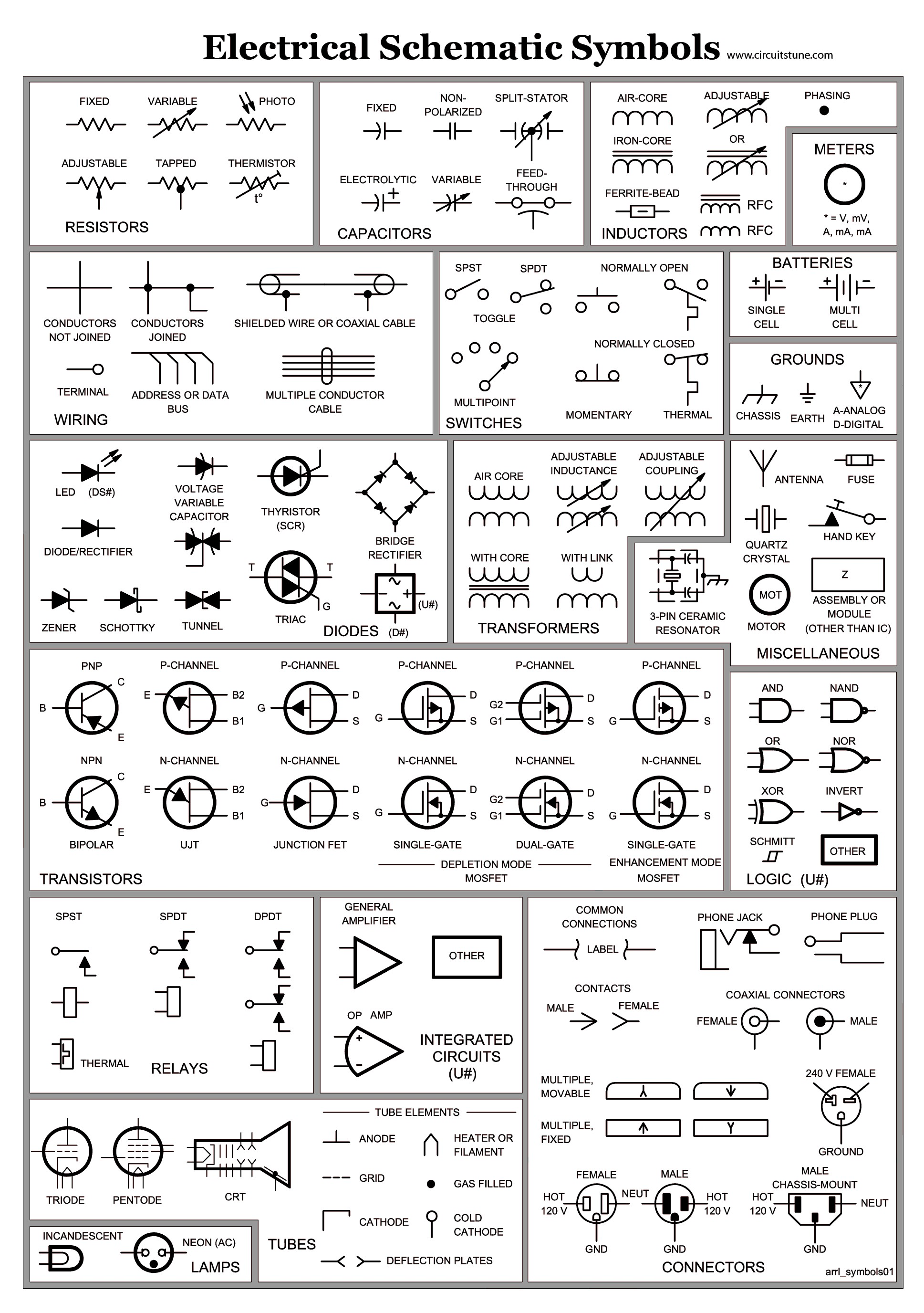 Electrical Engineering Block Diagram Electrical Schematic Symbols Skinsquiggles In 2018 Of Electrical Engineering Block Diagram