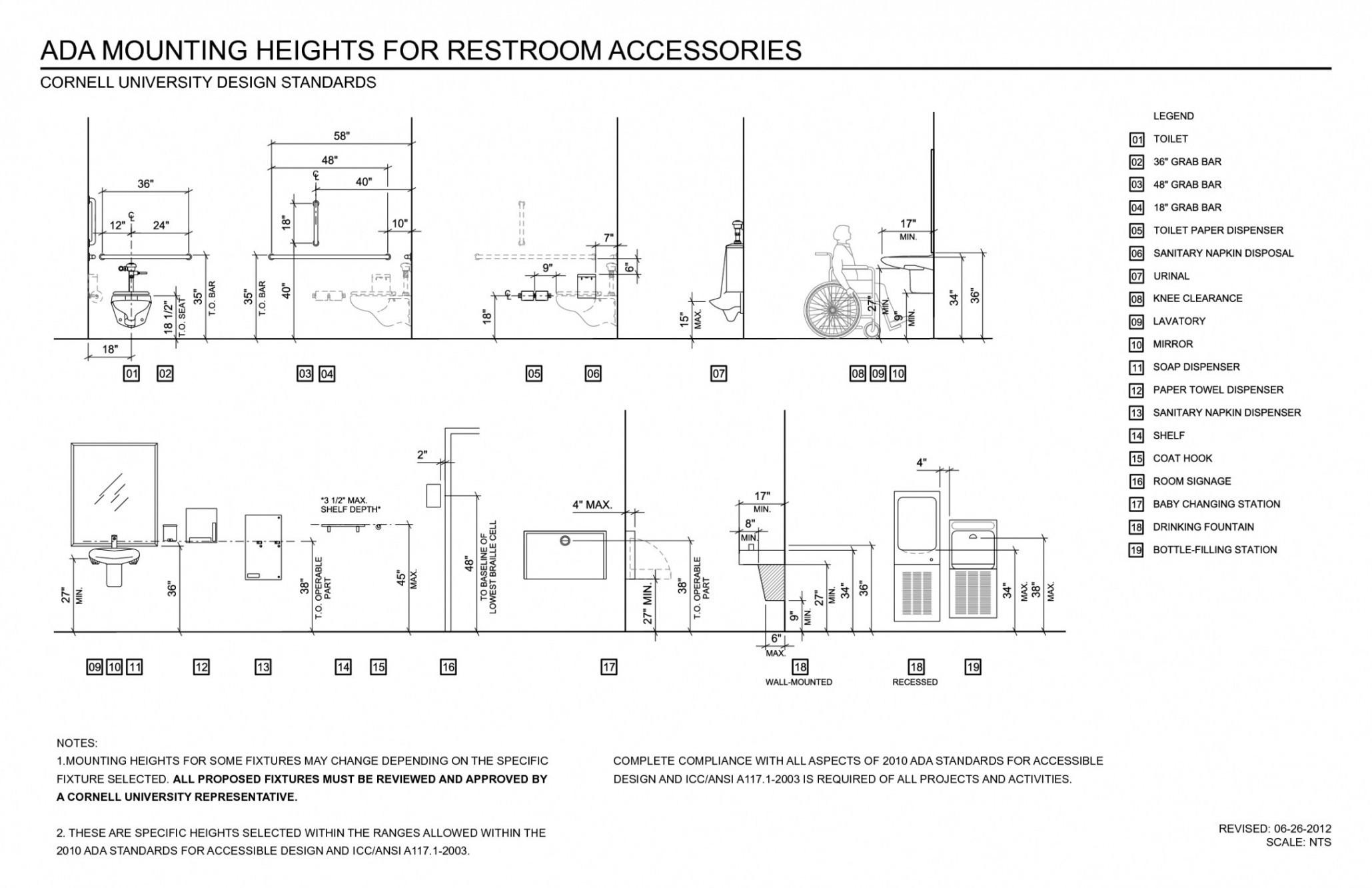 Electrical Engineering Diagrams Hvac Electrical Wiring Diagram Valid Door Swing Diagram – Wiring Of Electrical Engineering Diagrams