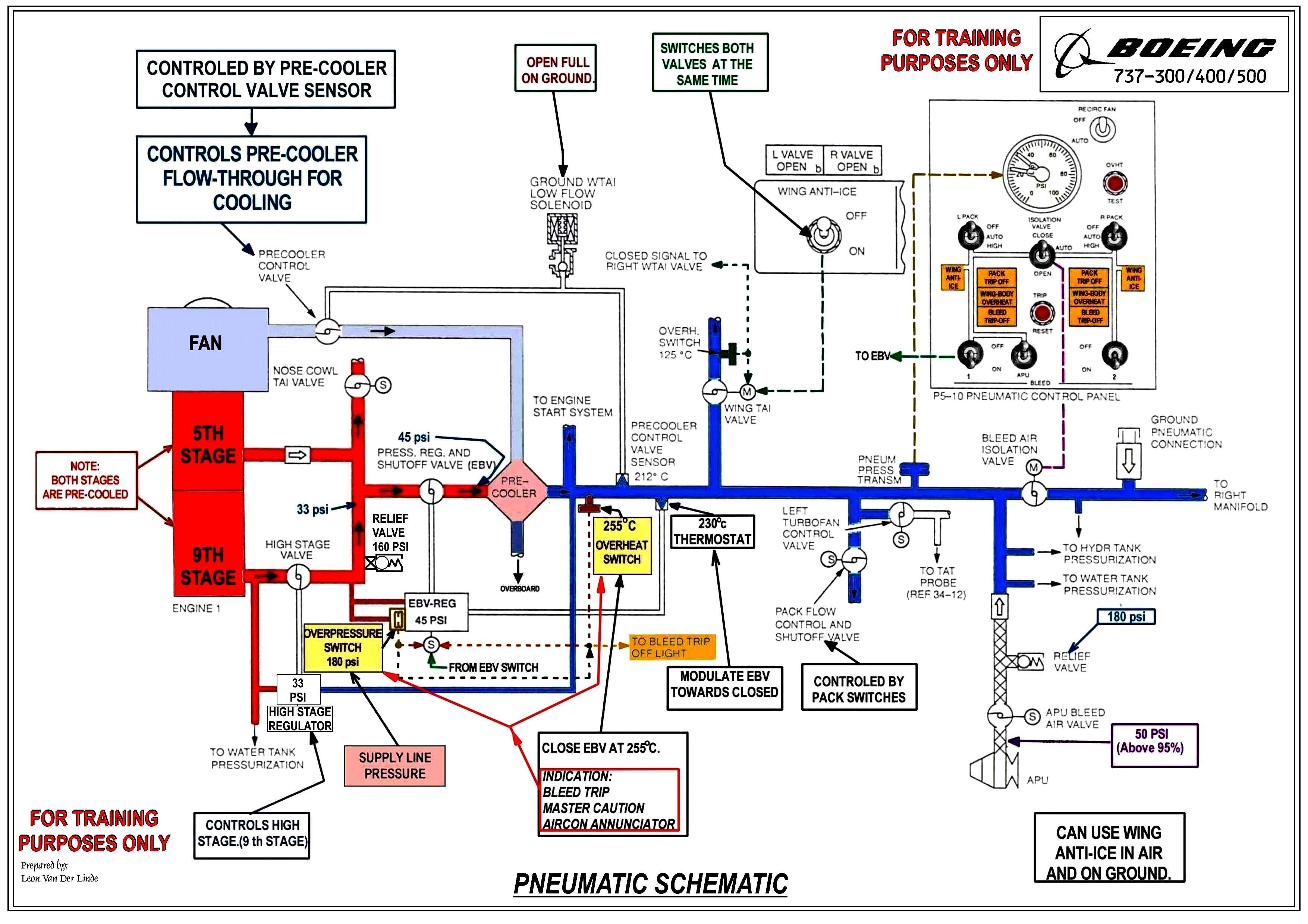 Engine Control Unit Block Diagram