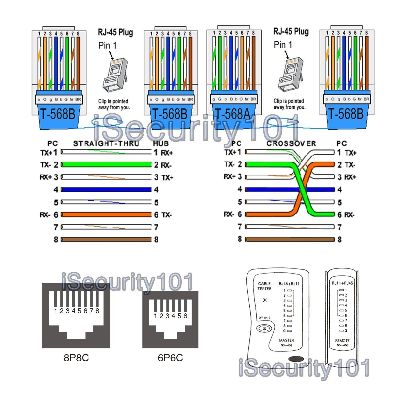 Ethernet Patch Cable Wiring Diagram Cat 5 Cable Diagram Cat5e Wire Diagram New Ethernet Cable Wiring Of Ethernet Patch Cable Wiring Diagram Cat 5 Cable Diagram Cat5e Wire Diagram New Ethernet Cable Wiring