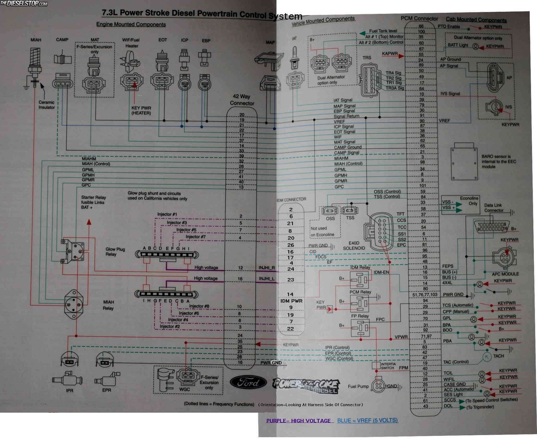 Ford 7 3 Engine Diagram 7 3l Wiring Schematic Printable Very Handy Diesel forum Of Ford 7 3 Engine Diagram