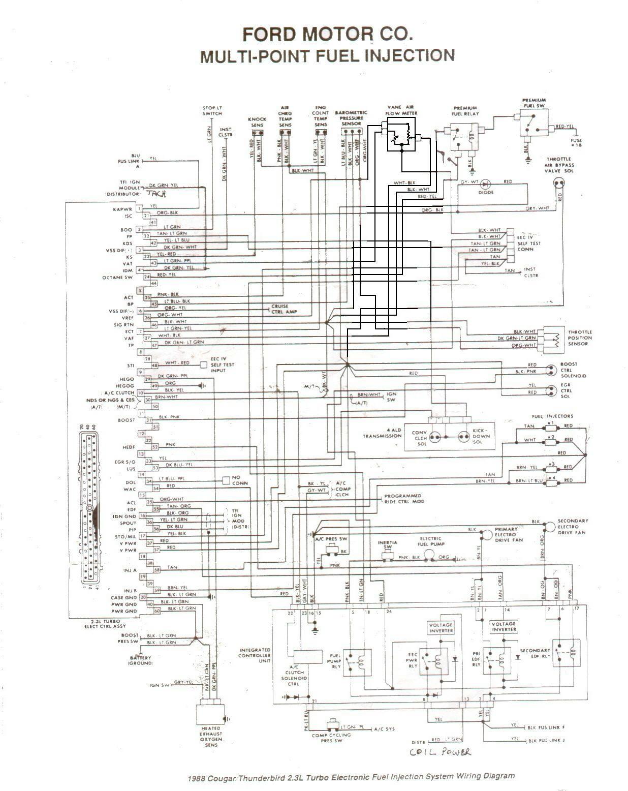 Ford Ranger Wiring Harness Diagram 1985 ford Ranger Wiring Diagram Lorestanfo Of Ford Ranger Wiring Harness Diagram