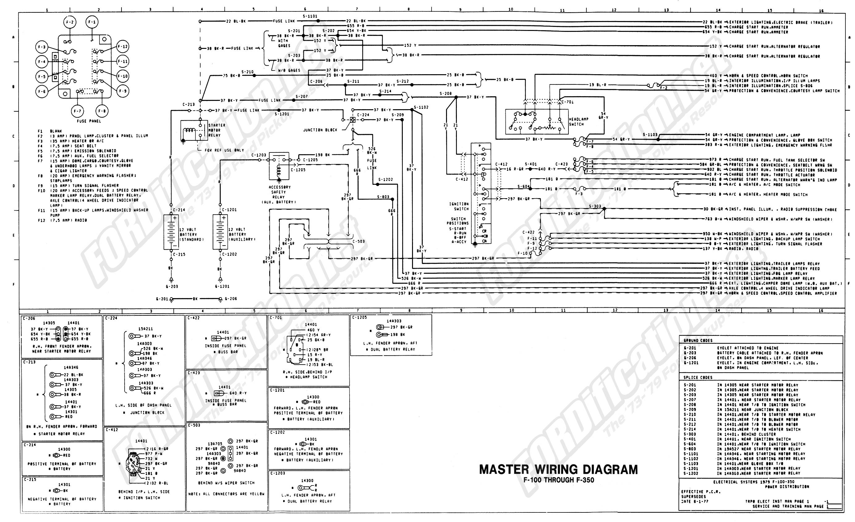 Ford Tail Light Wiring Diagram 1973 1979 ford Truck Wiring Diagrams & Schematics fordification Of Ford Tail Light Wiring Diagram