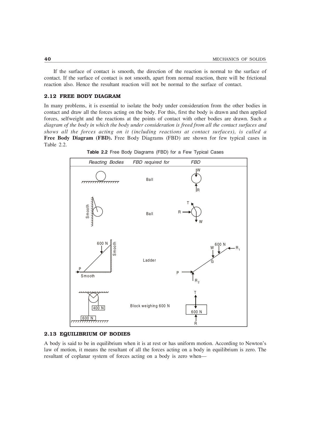 Free Body Diagram In Engineering Mechanics Mechanics Of solids S S Bhavikatti Pages 51 100 Text Version Of Free Body Diagram In Engineering Mechanics