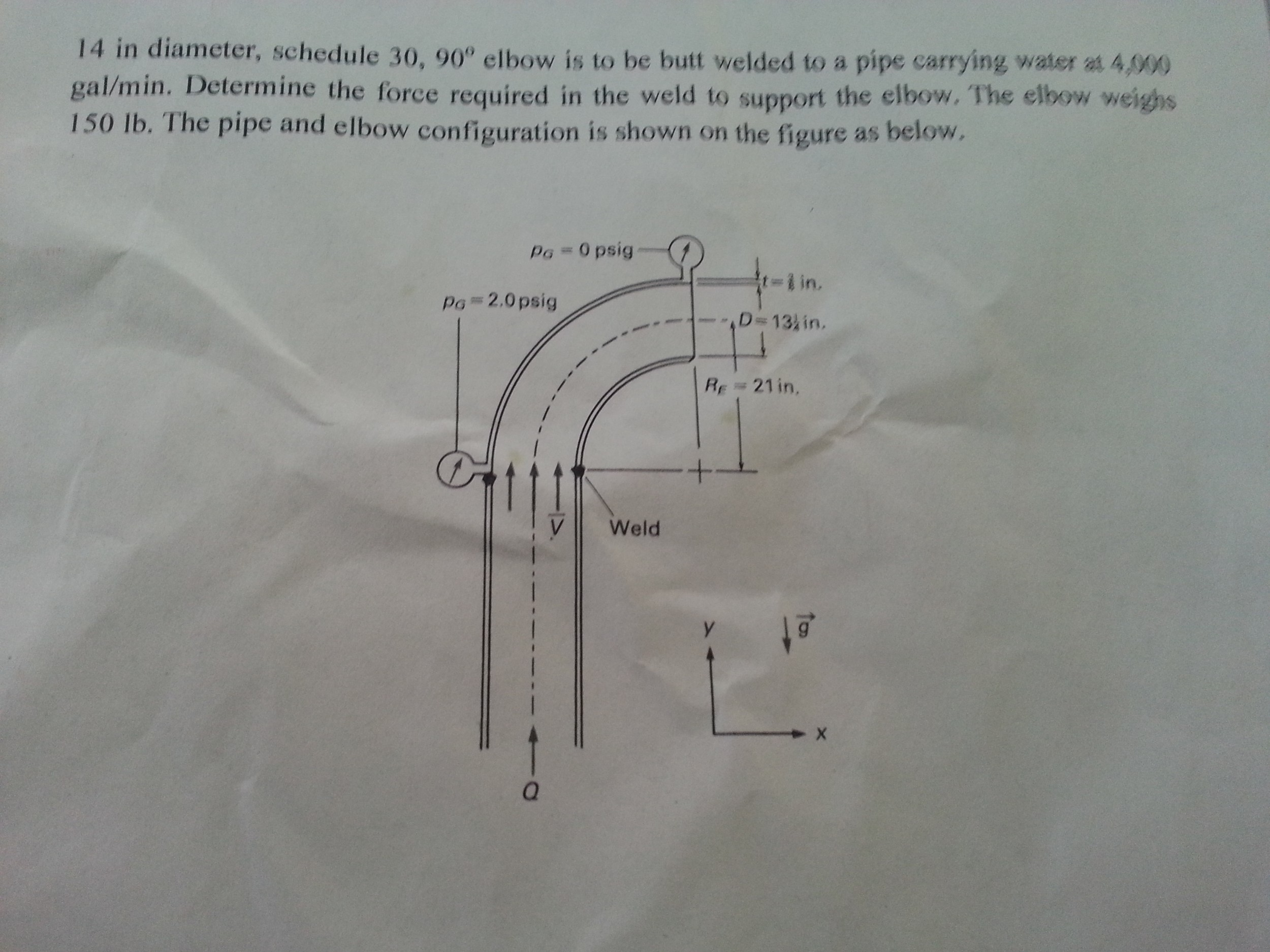 Free Body Diagram In Engineering Mechanics solved 14 In Diameter Schedule 30 90 Degree Elbow is to Of Free Body Diagram In Engineering Mechanics