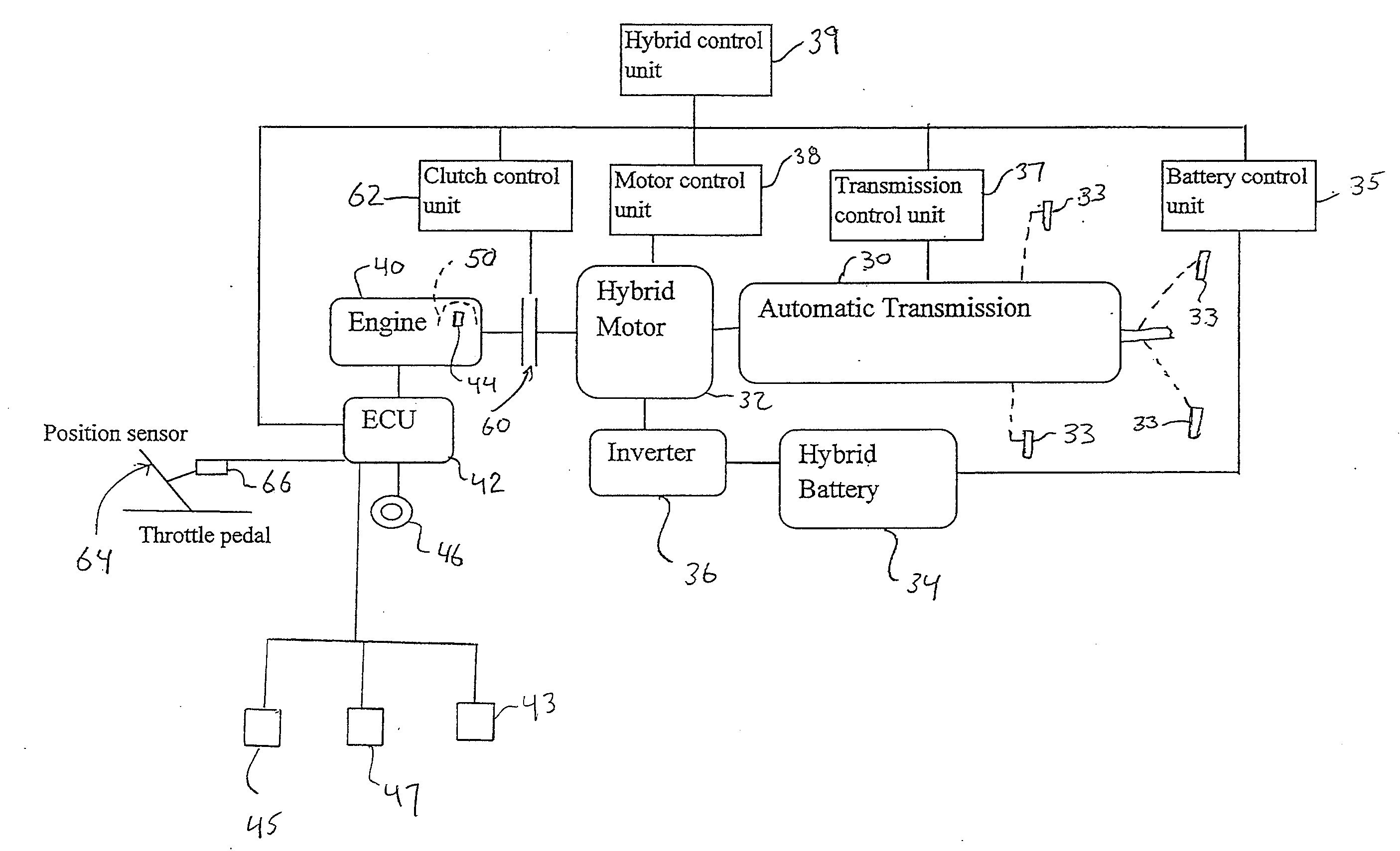 Freightliner Air System Diagram Freightliner Air Manifold System Diagram Trusted Wiring Diagram Of Freightliner Air System Diagram