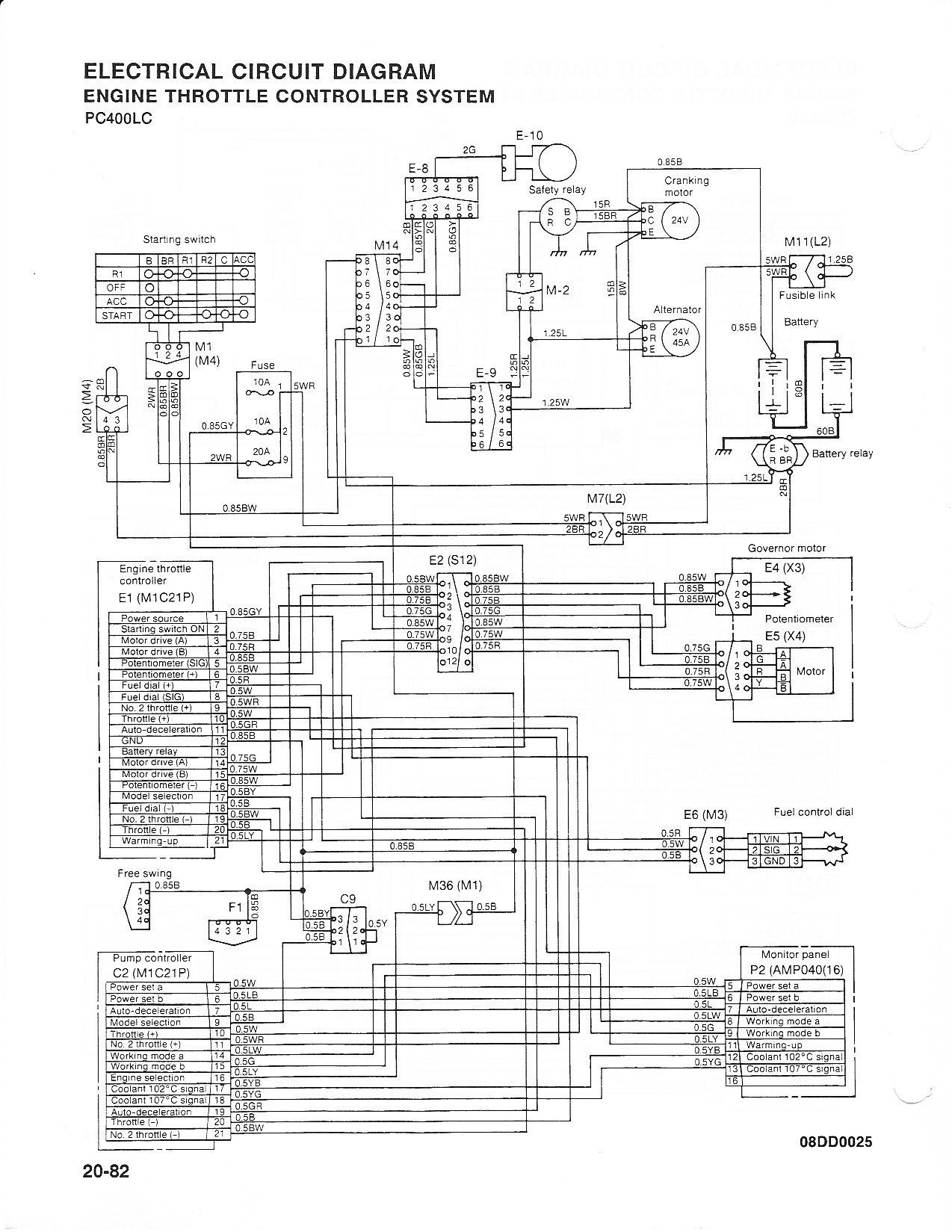Freightliner Air System Diagram Freightliner M Wiring Diagram Fresh Freightliner M Wiring Diagram Of Freightliner Air System Diagram on 1999 Freightliner Air Manifold Diagrams