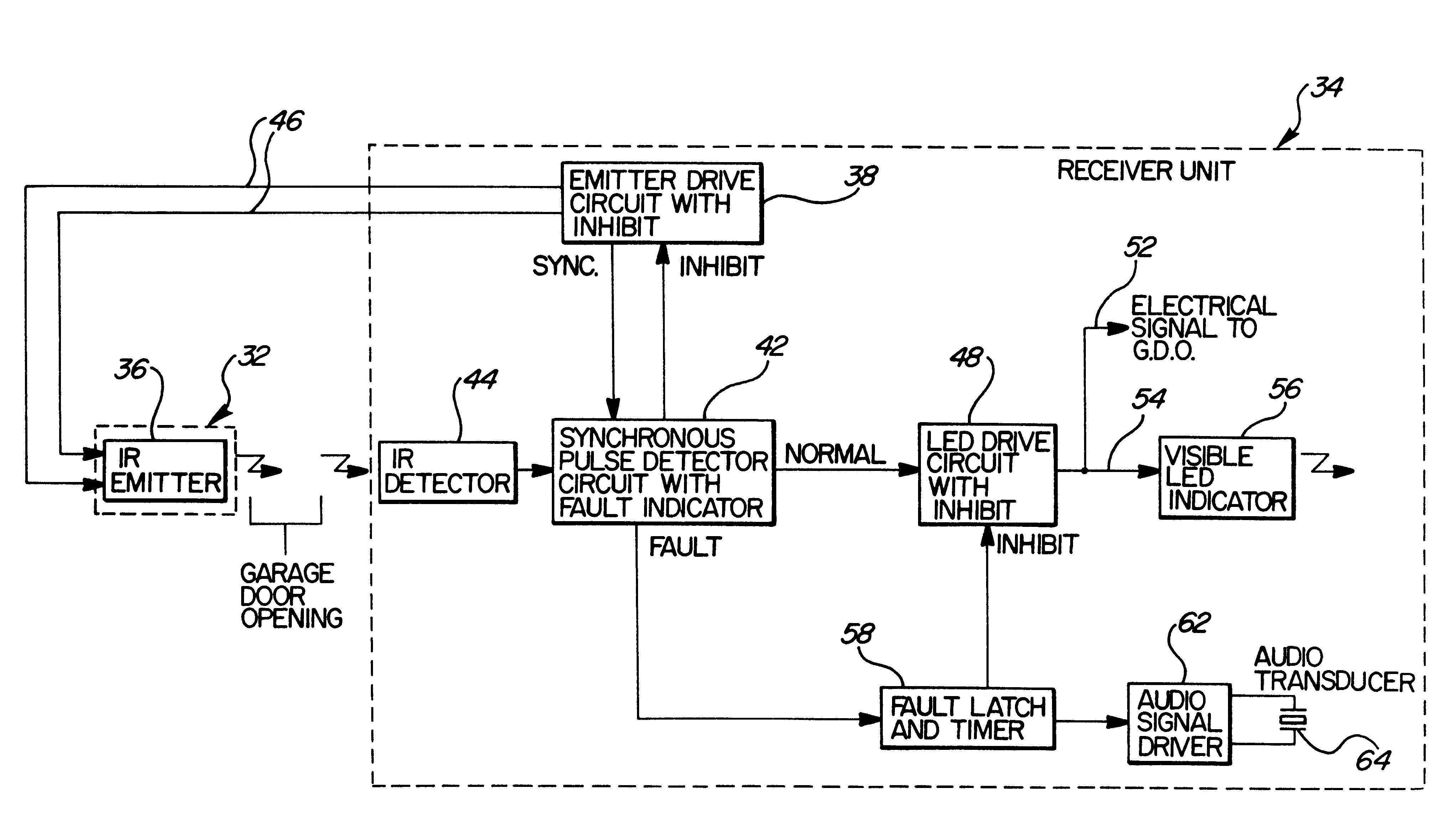 Craftsman Garage Door Opener Electrical Schematic