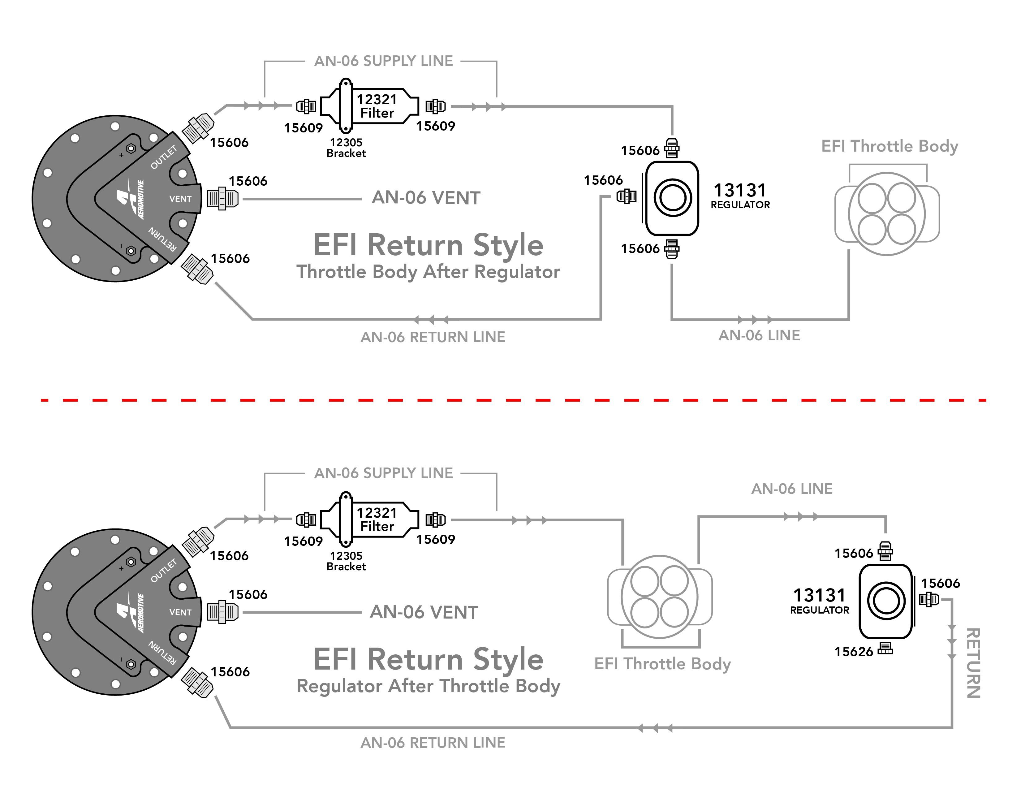 Gas Tank Diagram