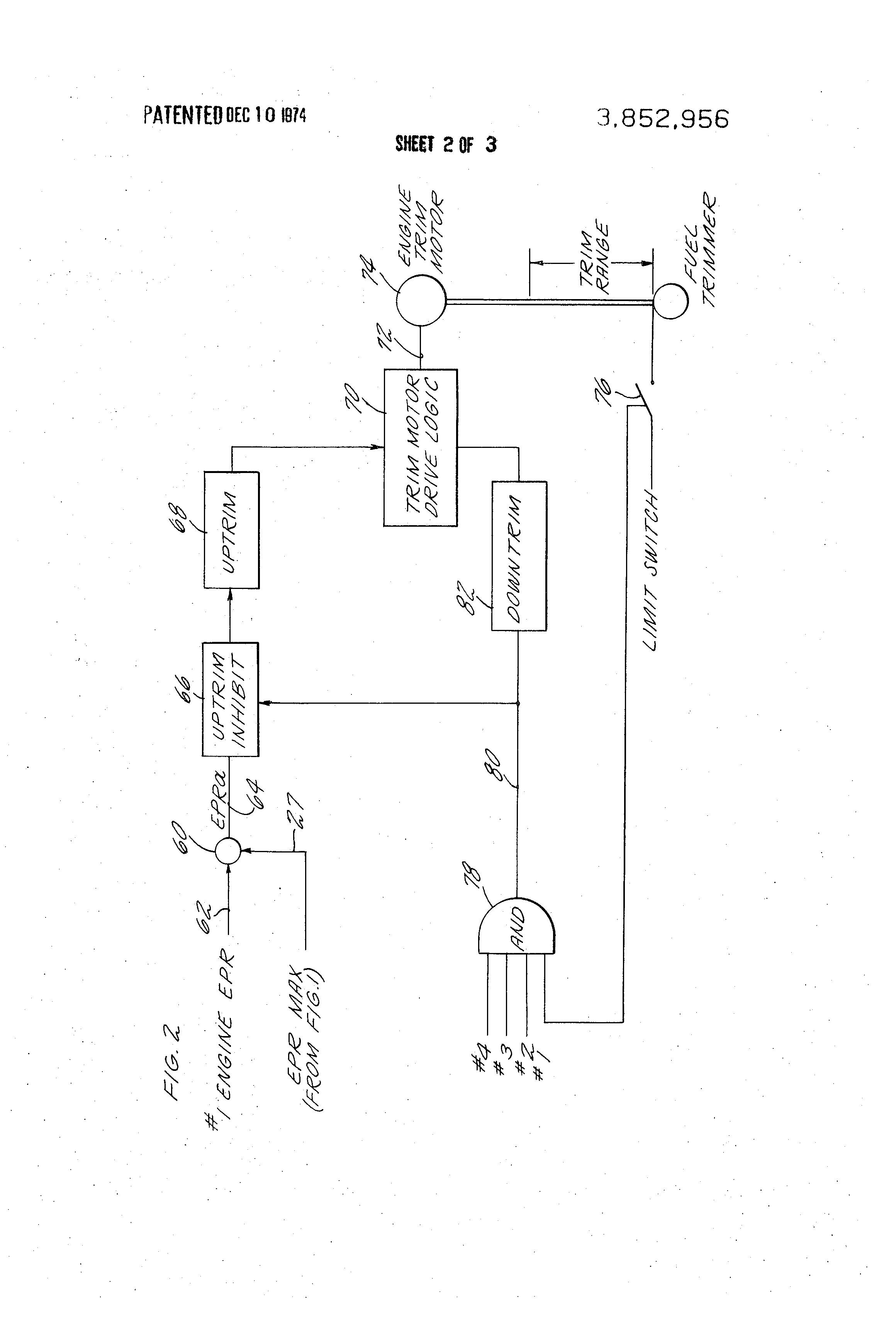 Gas Turbine Engine Fuel System Block Diagram Patent Us Aircraft Engine Pressure Ratio Autotrim System Of Gas Turbine Engine Fuel System Block Diagram