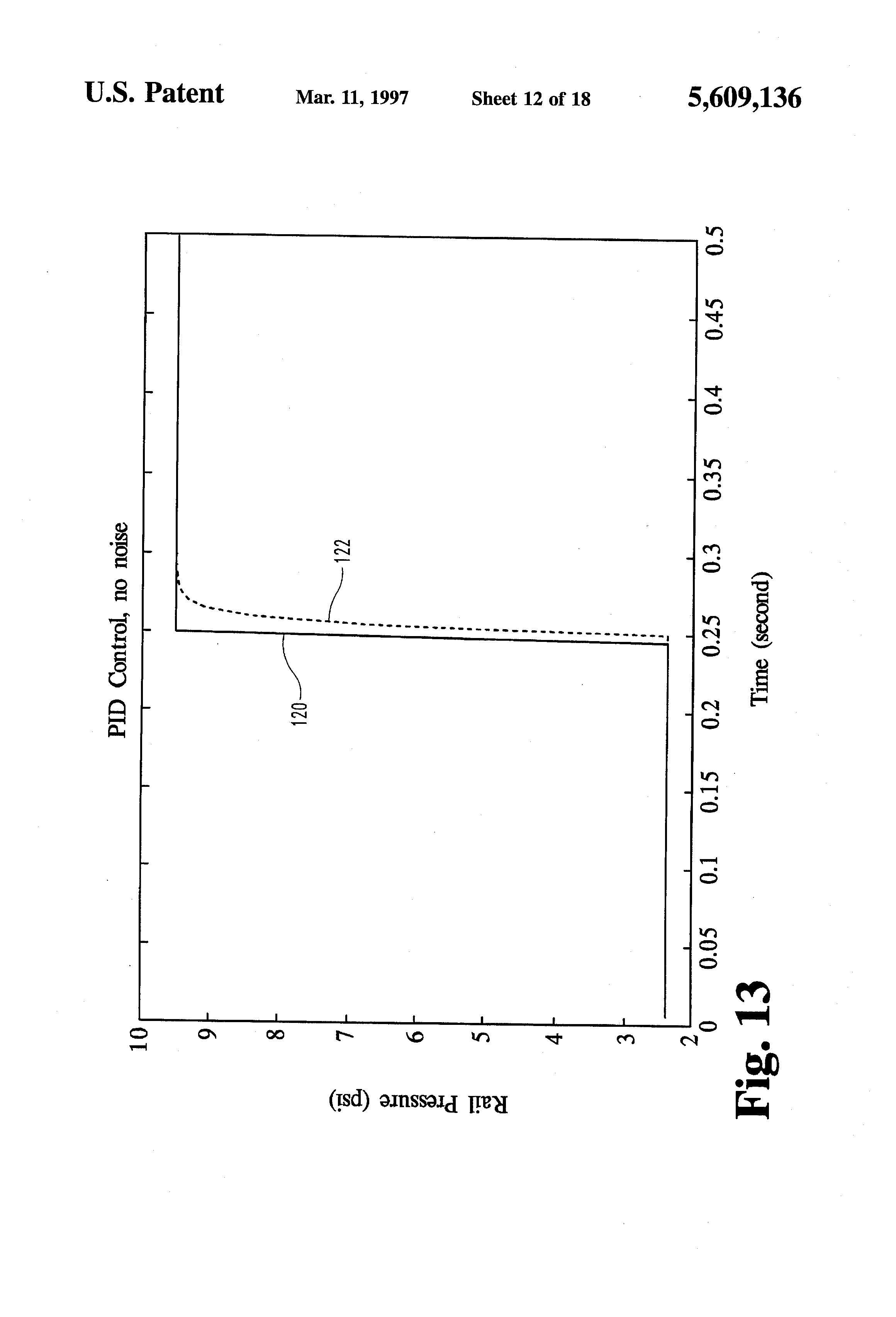 Gas Turbine Engine Fuel System Block Diagram Patent Us Model Predictive Control for Hpi Closed Loop Fuel Of Gas Turbine Engine Fuel System Block Diagram