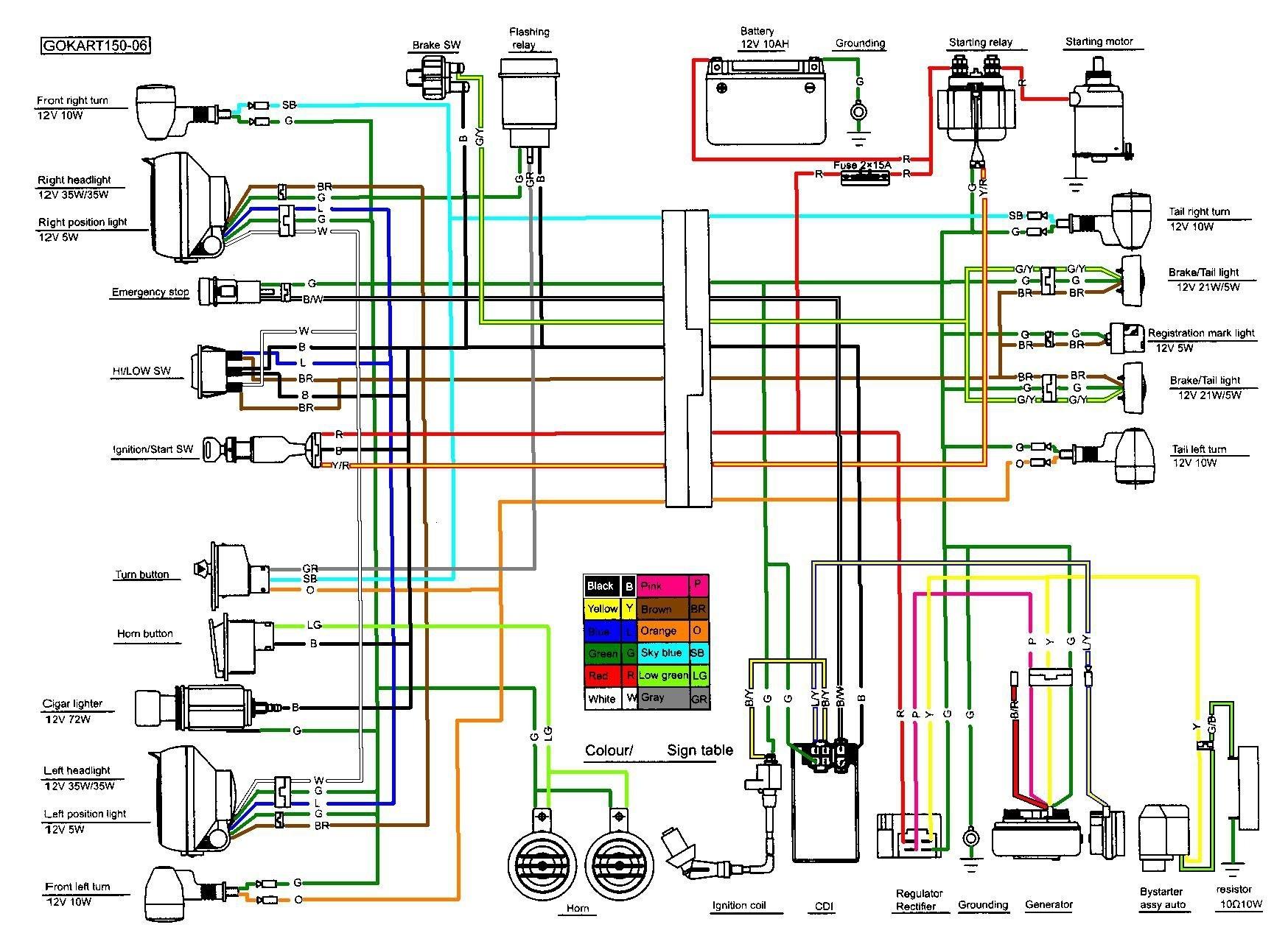 Gy6 150cc Engine Diagram Wiring Diagram for Tao Tao 150cc Detailed Schematics Diagram Of Gy6 150cc Engine Diagram