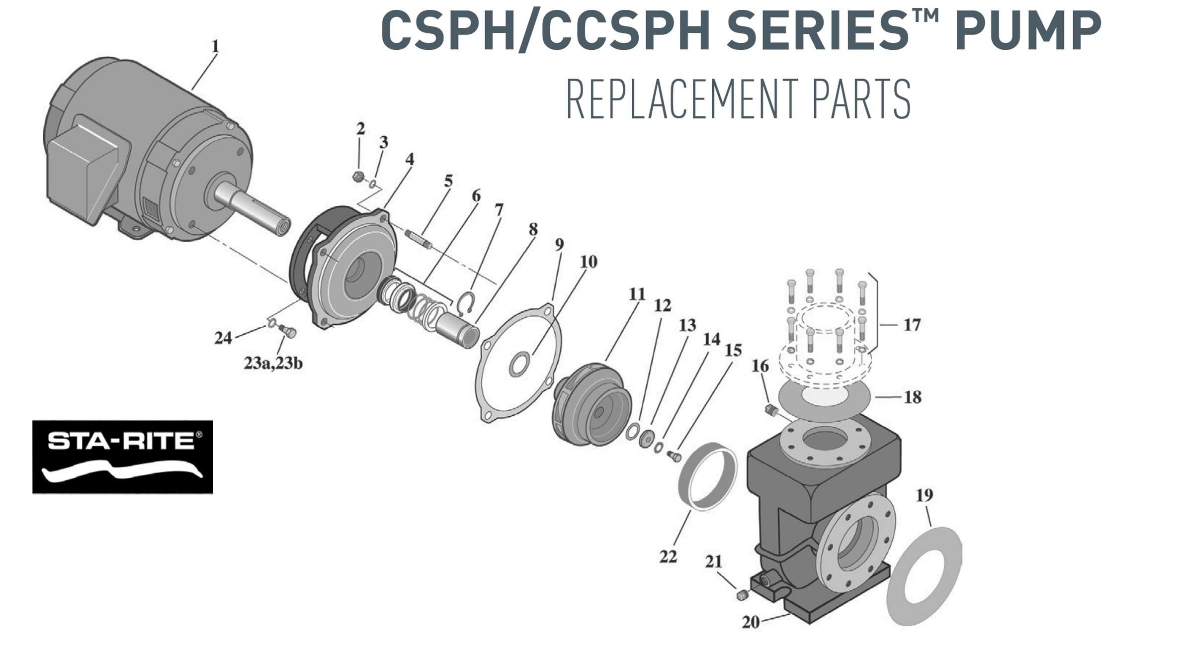 Hayward Pump Parts Diagram Sta Rite Csph Ccsph Series™ Pool Pump Parts Of Hayward Pump Parts Diagram