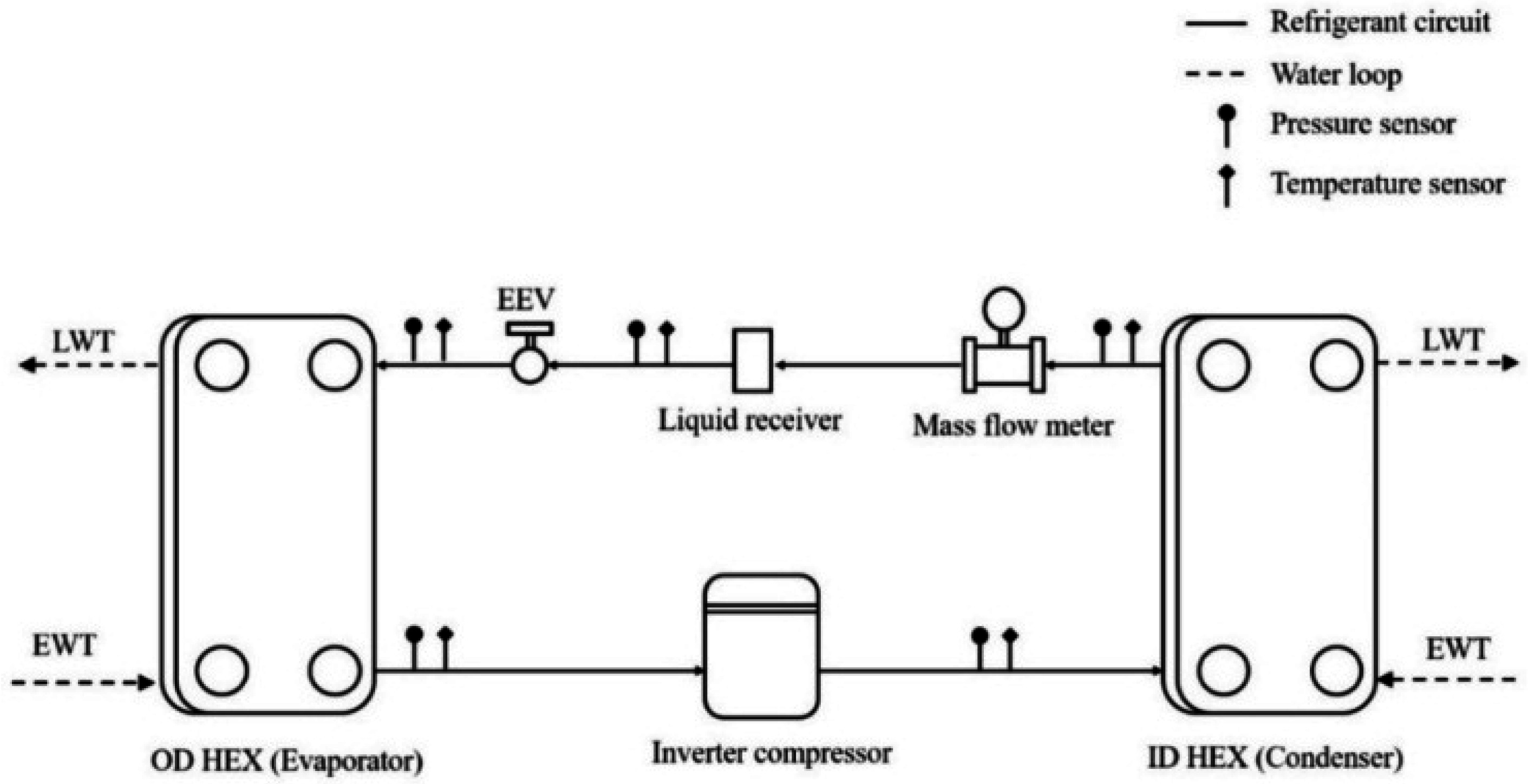 Heat Engine Pv Diagram Applied Sciences Free Full Text My Wiring Of
