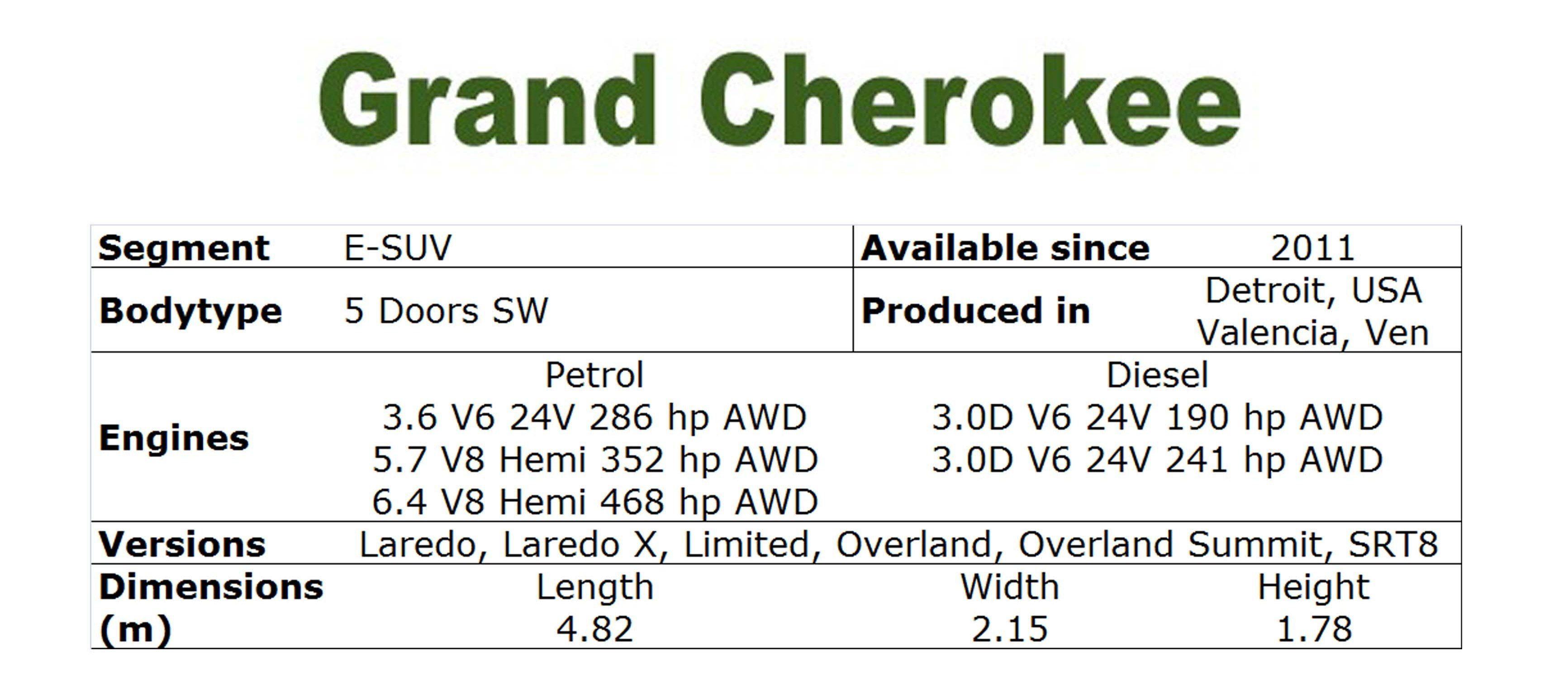 Hemi Engine Diagram Great Jeep Grand Cherokee Height Jeep Pinterest Of Hemi Engine Diagram