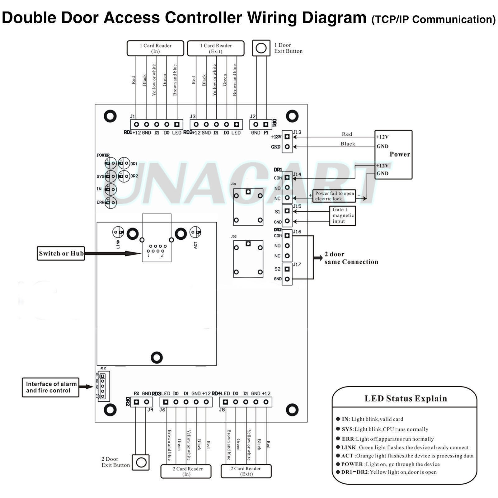 26 bit TCP IP Network Access Control Board Panel Controller for 2