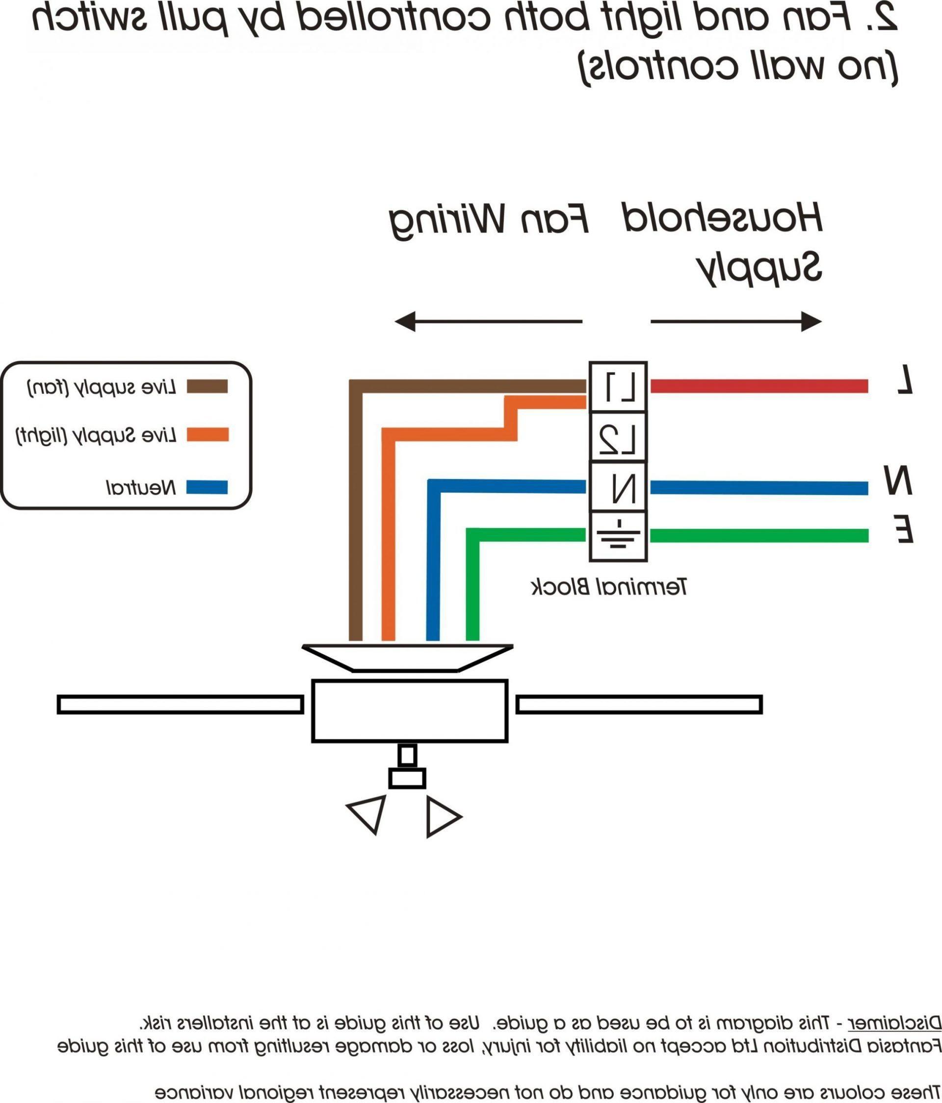 Hid Prox Reader Wiring Diagram Bmw 7 Hid Wiring Diag