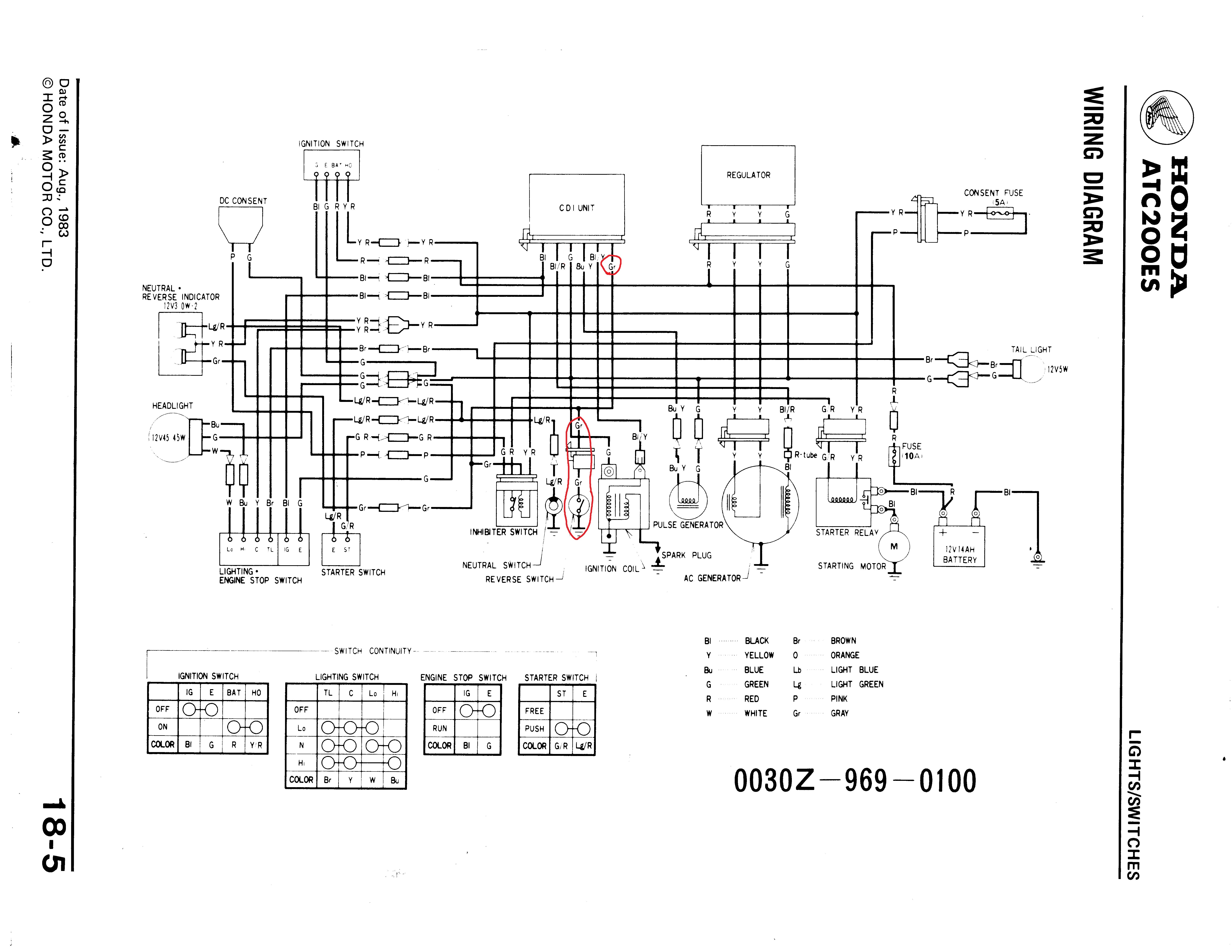 Honda atv Wiring Diagram Honda 300 Fourtrax Wiring Diagram – Bigapp Of Honda atv Wiring Diagram