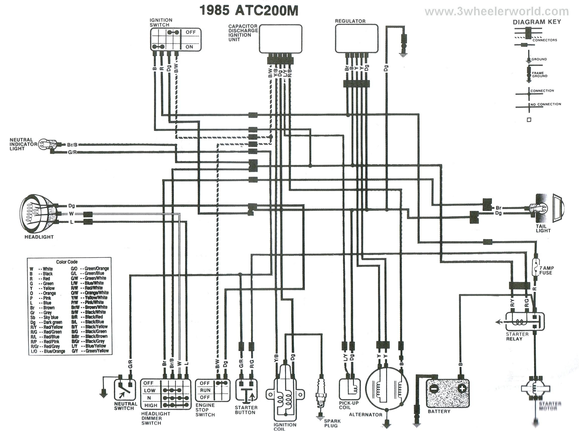 Honda atv Wiring Diagram Wiring for 99 Suzuki 300 Another Blog About Wiring Diagram • Of Honda atv Wiring Diagram
