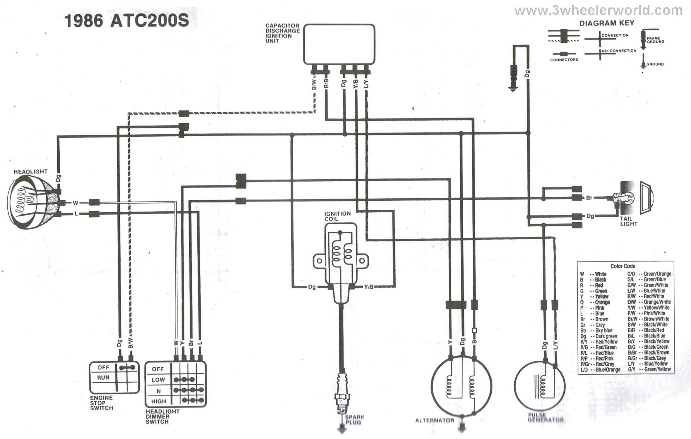 Honda foreman 450 Parts Diagram Free Honda Wiring Diagram Another Blog About Wiring Diagram • Of Honda foreman 450 Parts Diagram