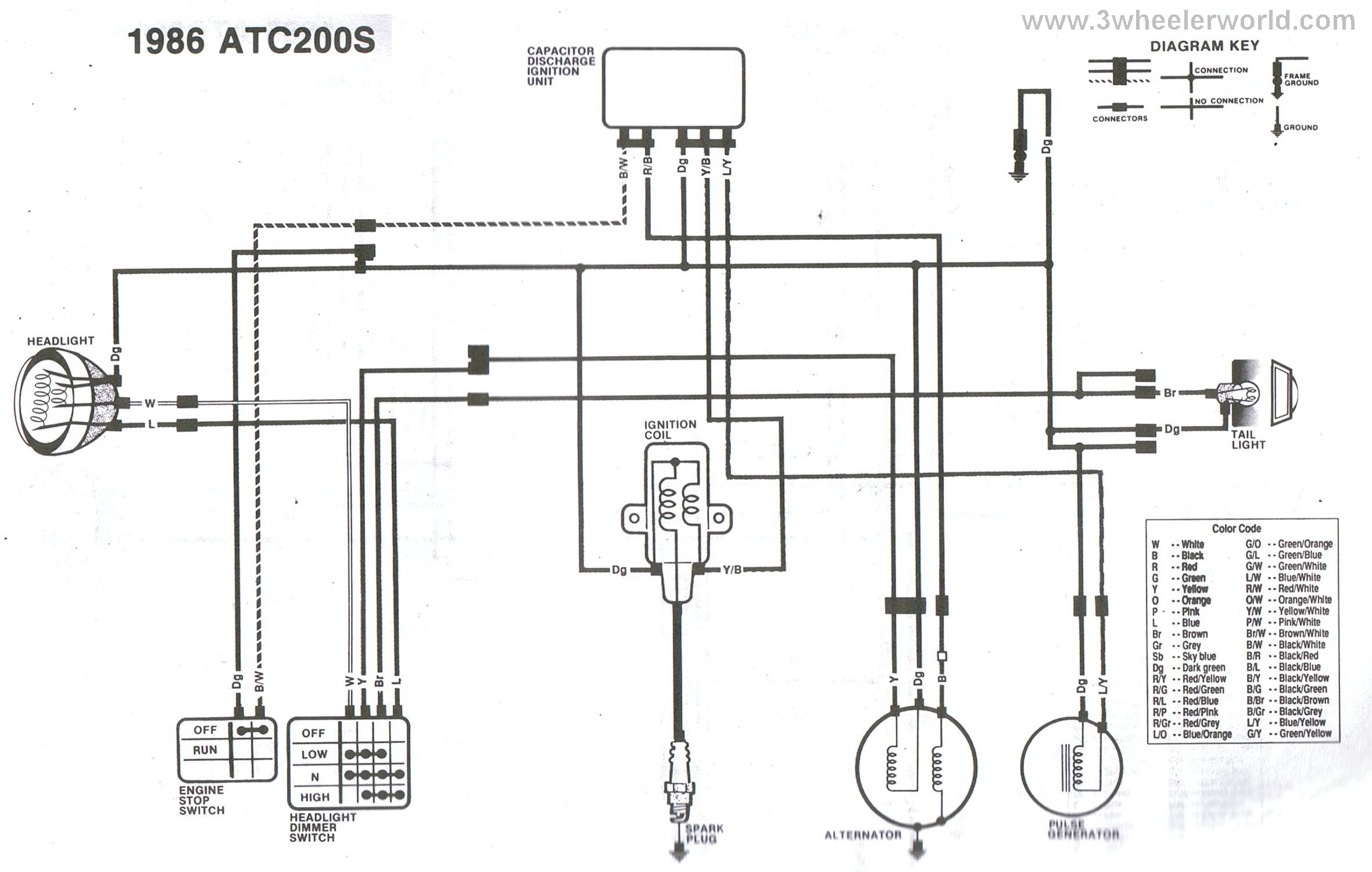Free Honda Wiring Diagram Another Blog About Wiring Diagram •