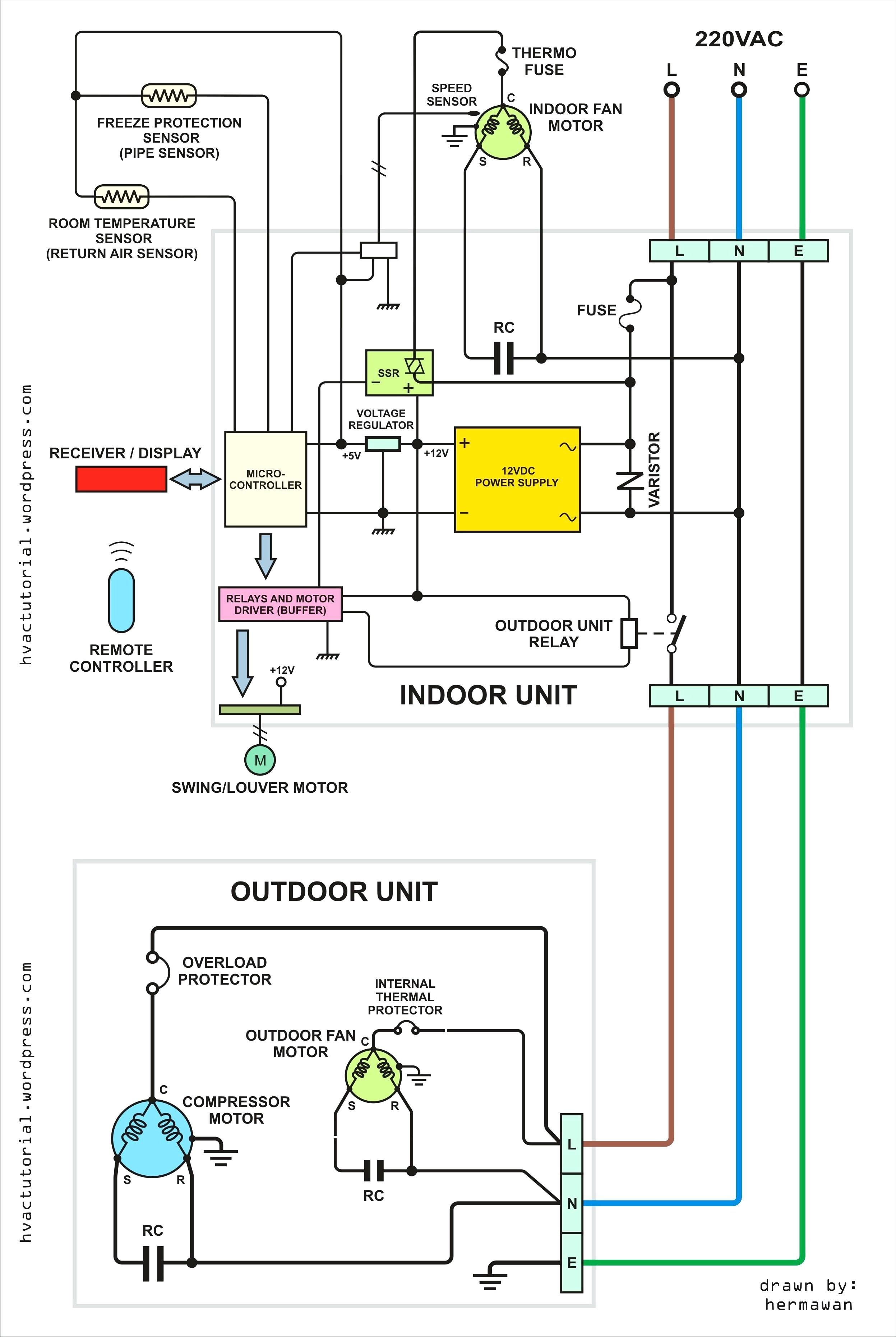 Honeywell Fan Limit Switch Wiring Diagram | My Wiring DIagram on