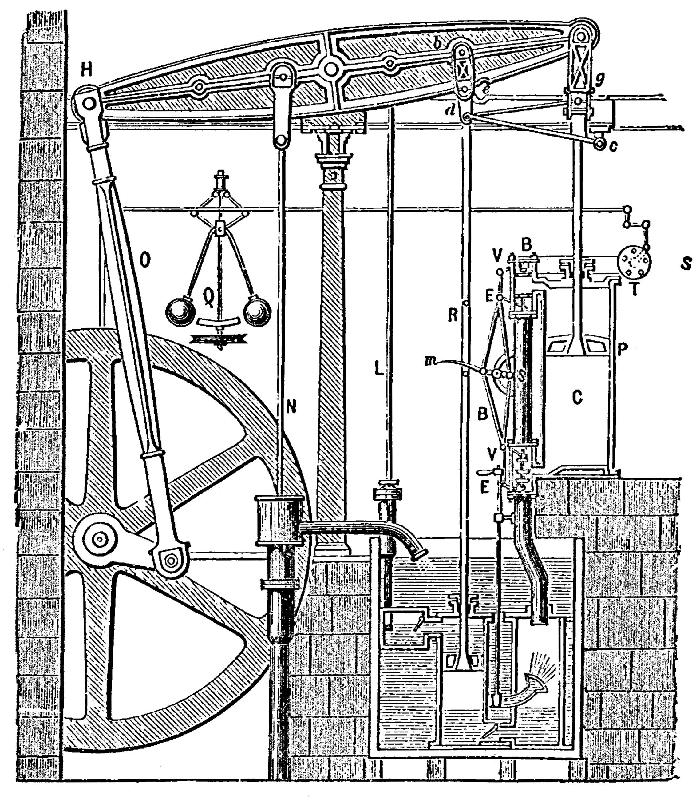 James Watt Steam Engine Diagram File Steamengine Boulton&watt 1784 Wikimedia Mons Of James Watt Steam Engine Diagram